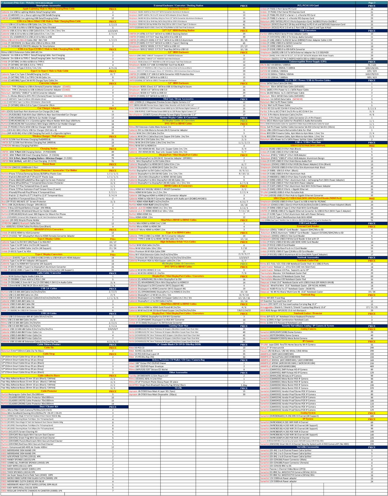 MSY Technology Catalogue - 05/01-05/01/2021 (Page 3)