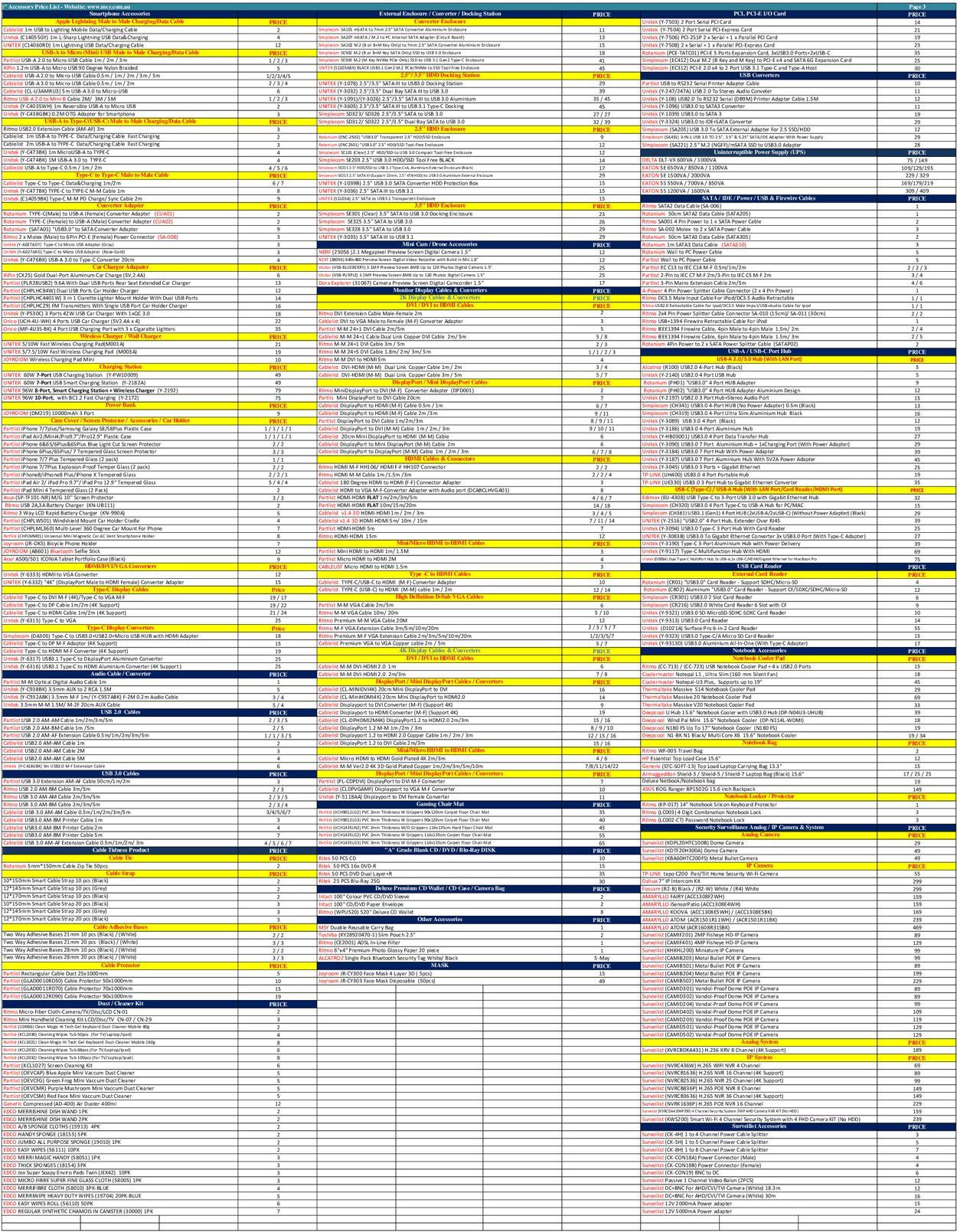 MSY Technology Catalogue - 12/01-12/01/2021 (Page 3)