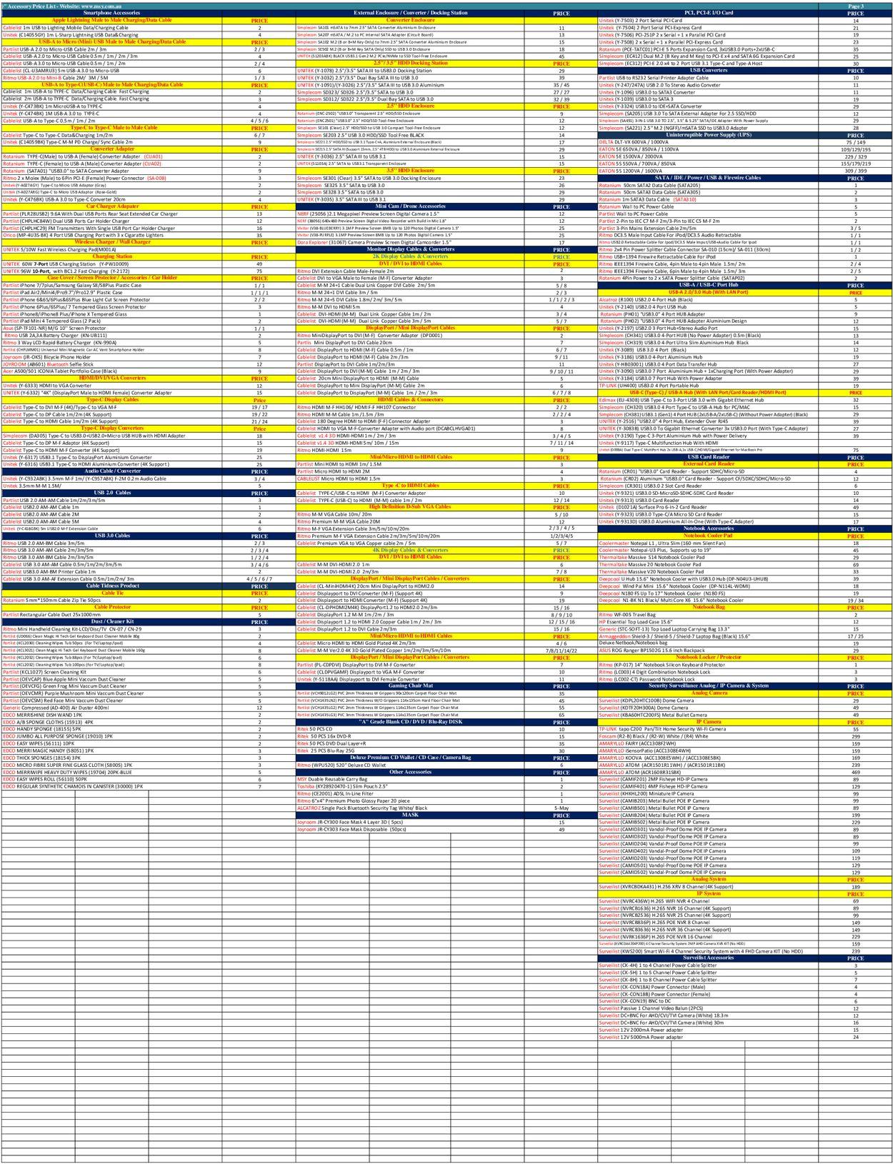 MSY Technology Catalogue - 05/02-05/02/2021 (Page 3)