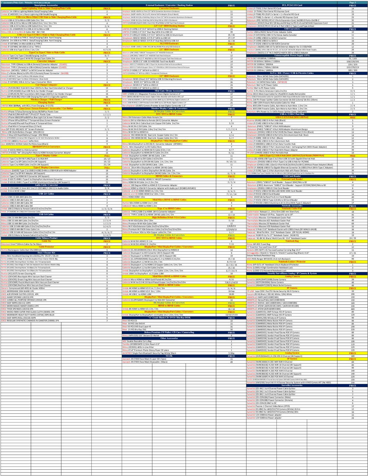 MSY Technology Catalogue - 18/02-18/02/2021 (Page 3)