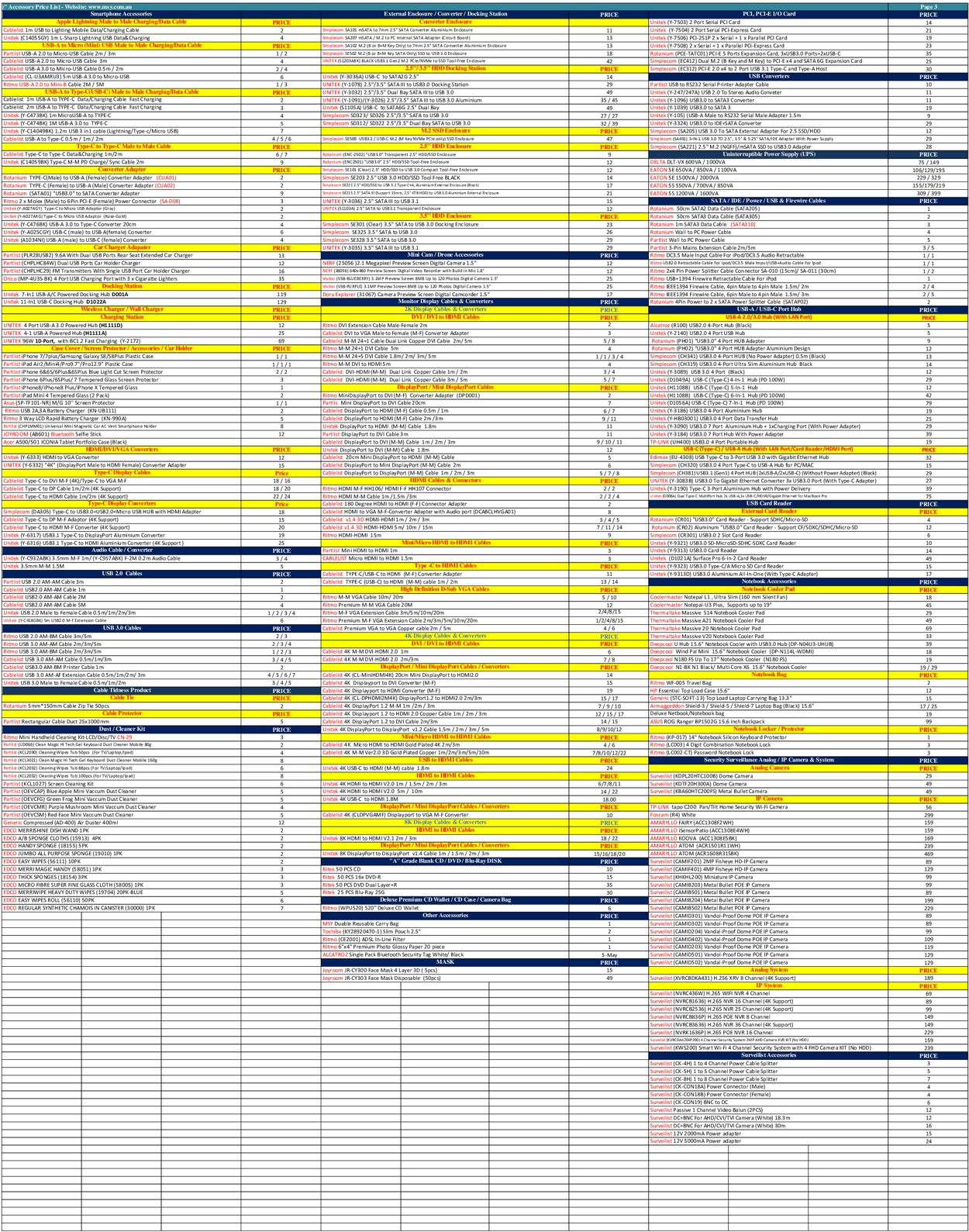 MSY Technology Catalogue - 04/03-04/03/2021 (Page 3)