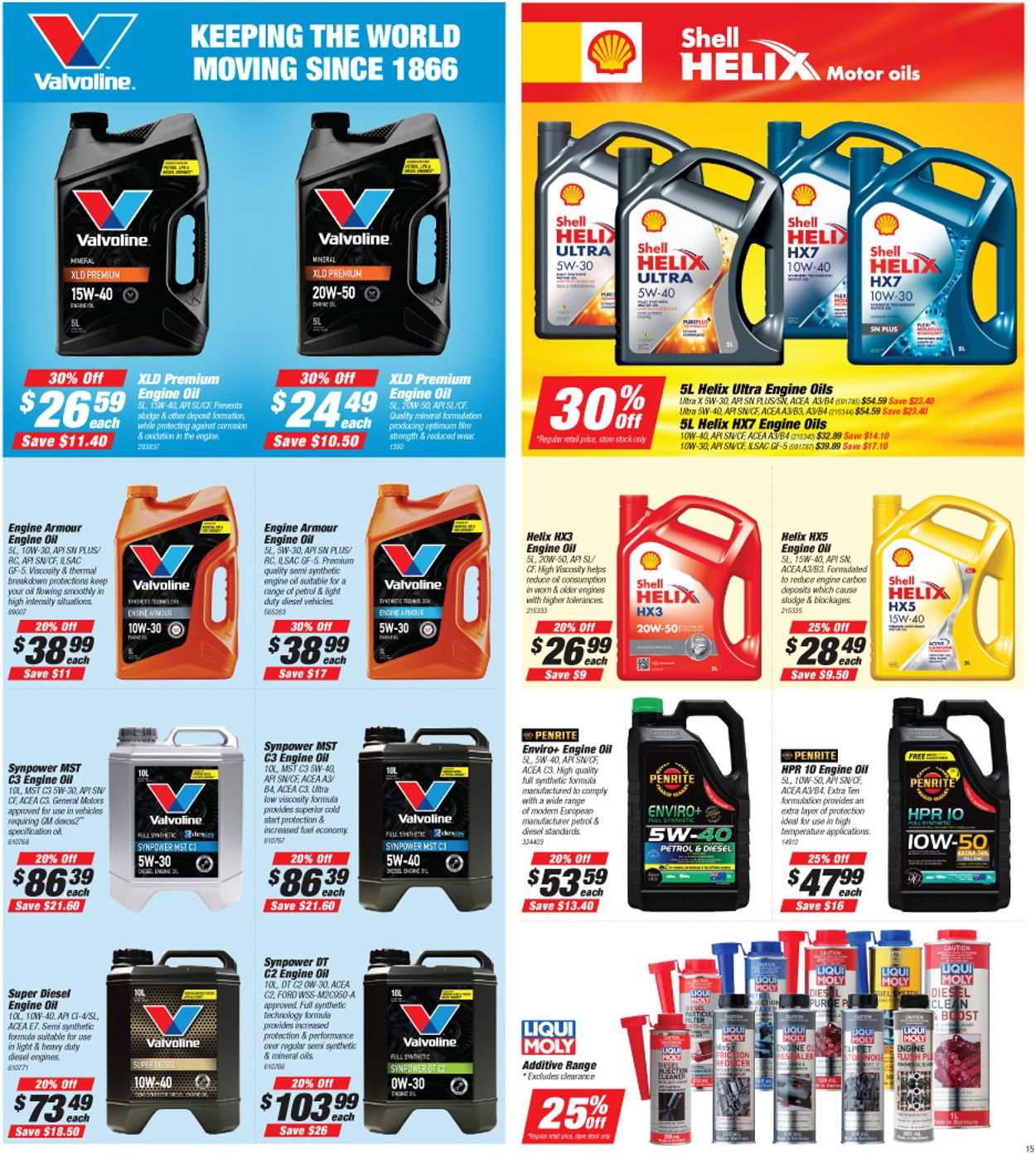 Supercheap Auto Catalogue - 01/07-11/07/2021 (Page 15)