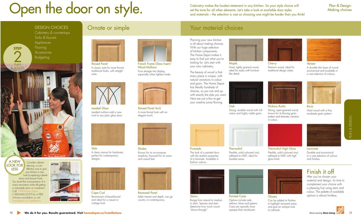 Home Depot Flyer - 01/01-12/31/2020 (Page 6)