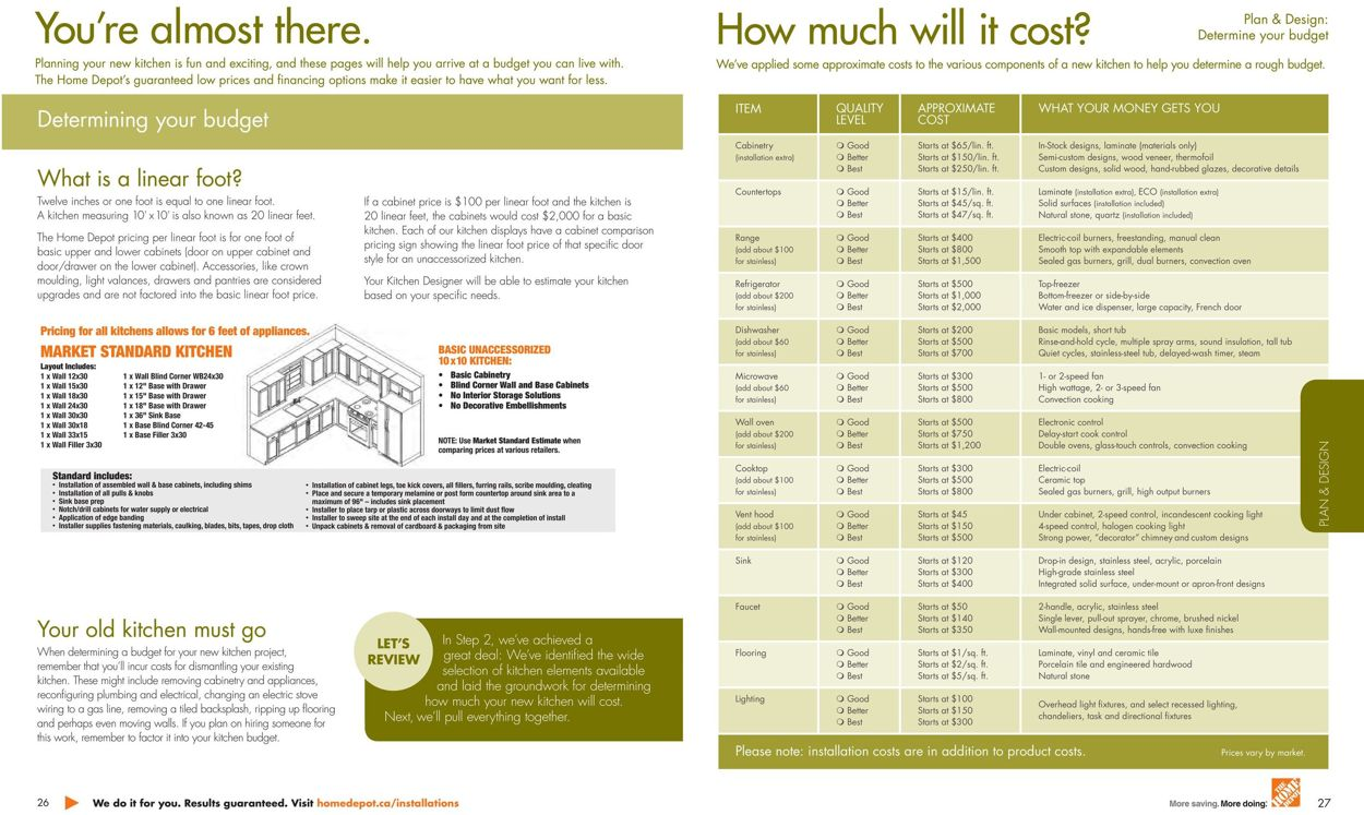 Home Depot - Kitchen Planning Guide Flyer - 01/01-12/31/2021 (Page 14)