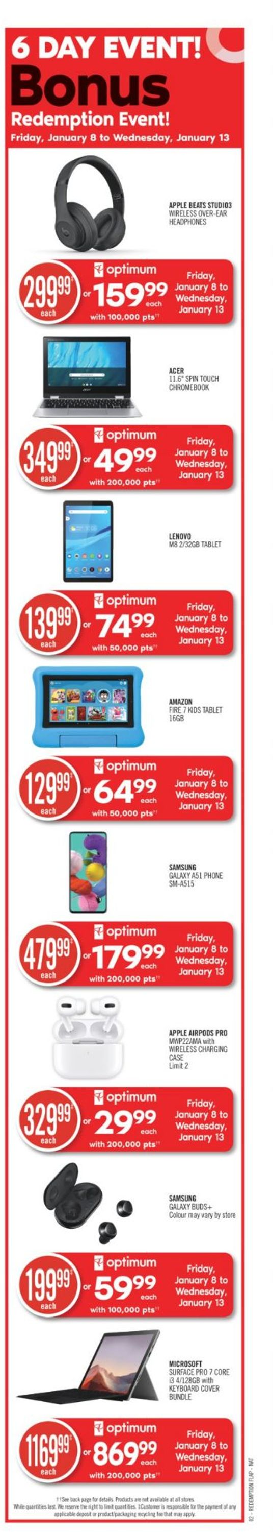 Shoppers Flyer - 01/09-01/15/2021 (Page 2)