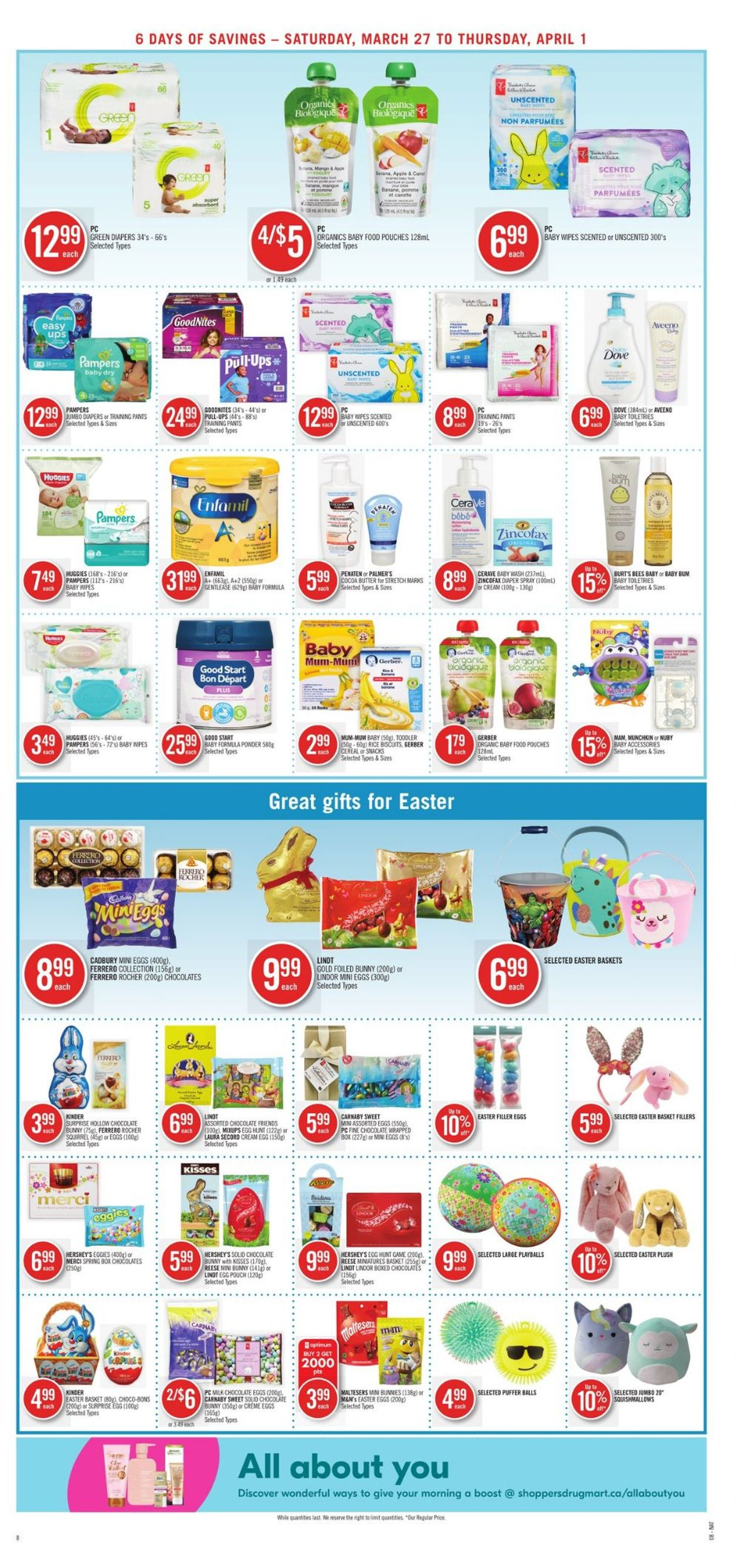 Shoppers Flyer - 03/27-04/01/2021 (Page 12)
