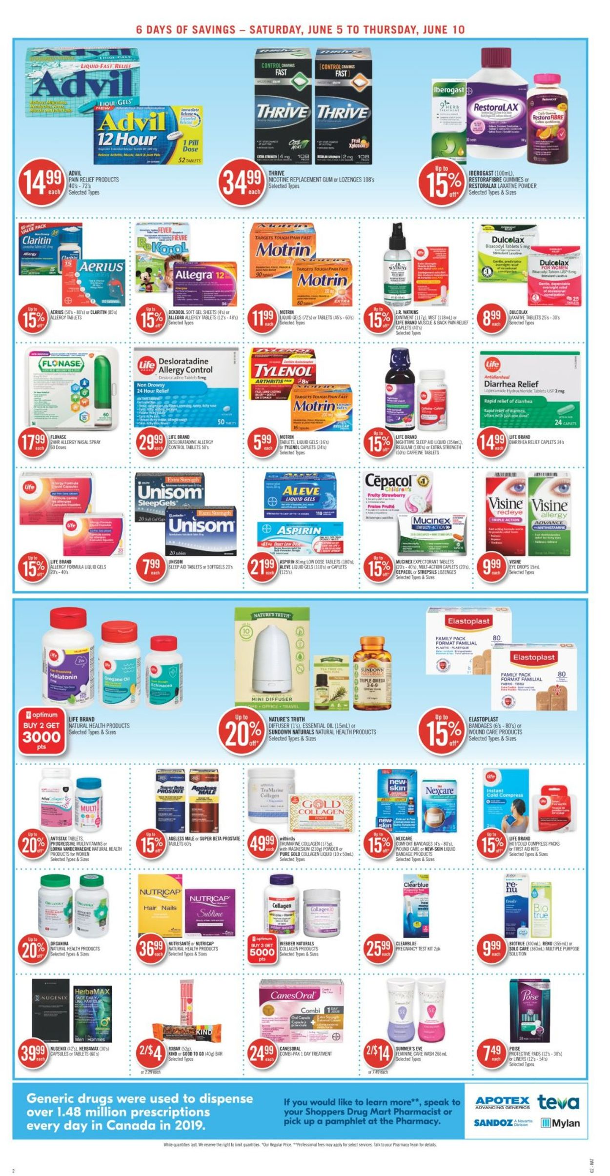 Shoppers Flyer - 06/05-06/10/2021 (Page 7)