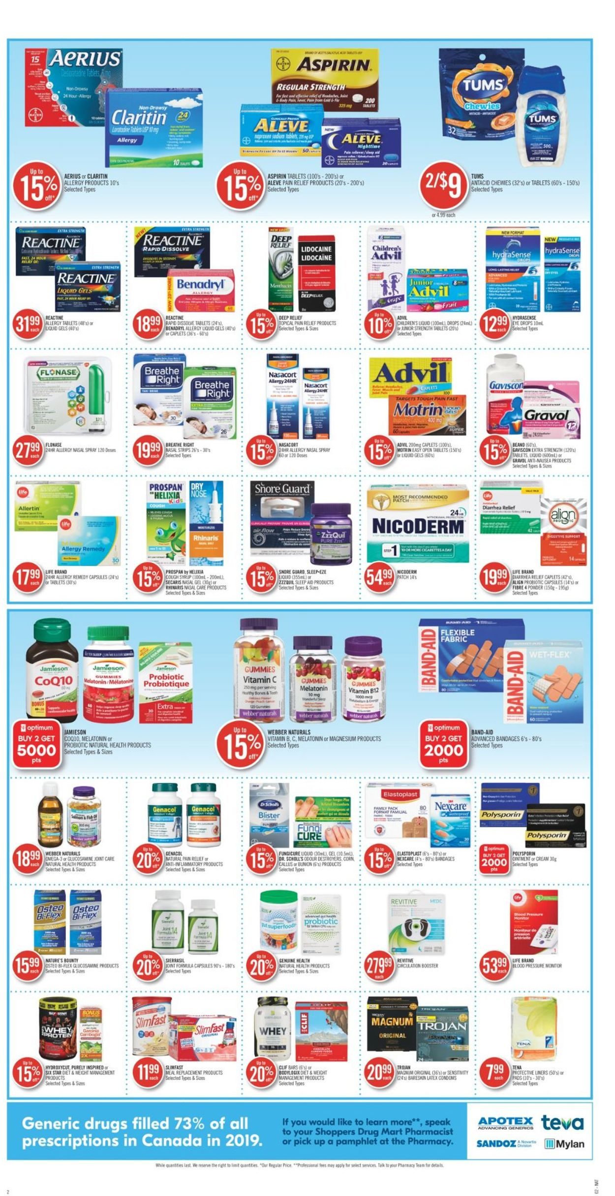 Shoppers Flyer - 06/12-06/18/2021 (Page 4)