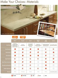 Home Depot Buying Guide 2021