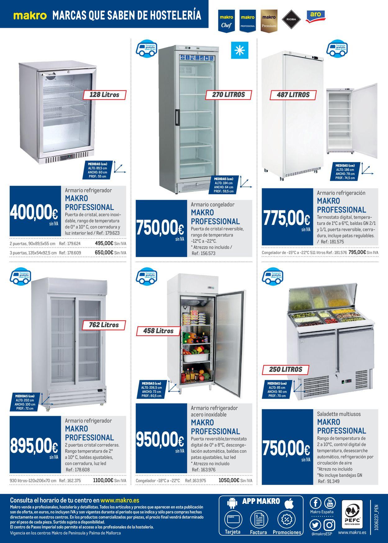 Makro Folleto - 07.01-04.03.2020 (Página 48)