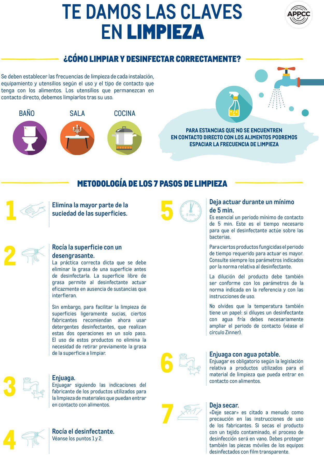 Makro Folleto - 12.03-15.04.2020 (Página 5)