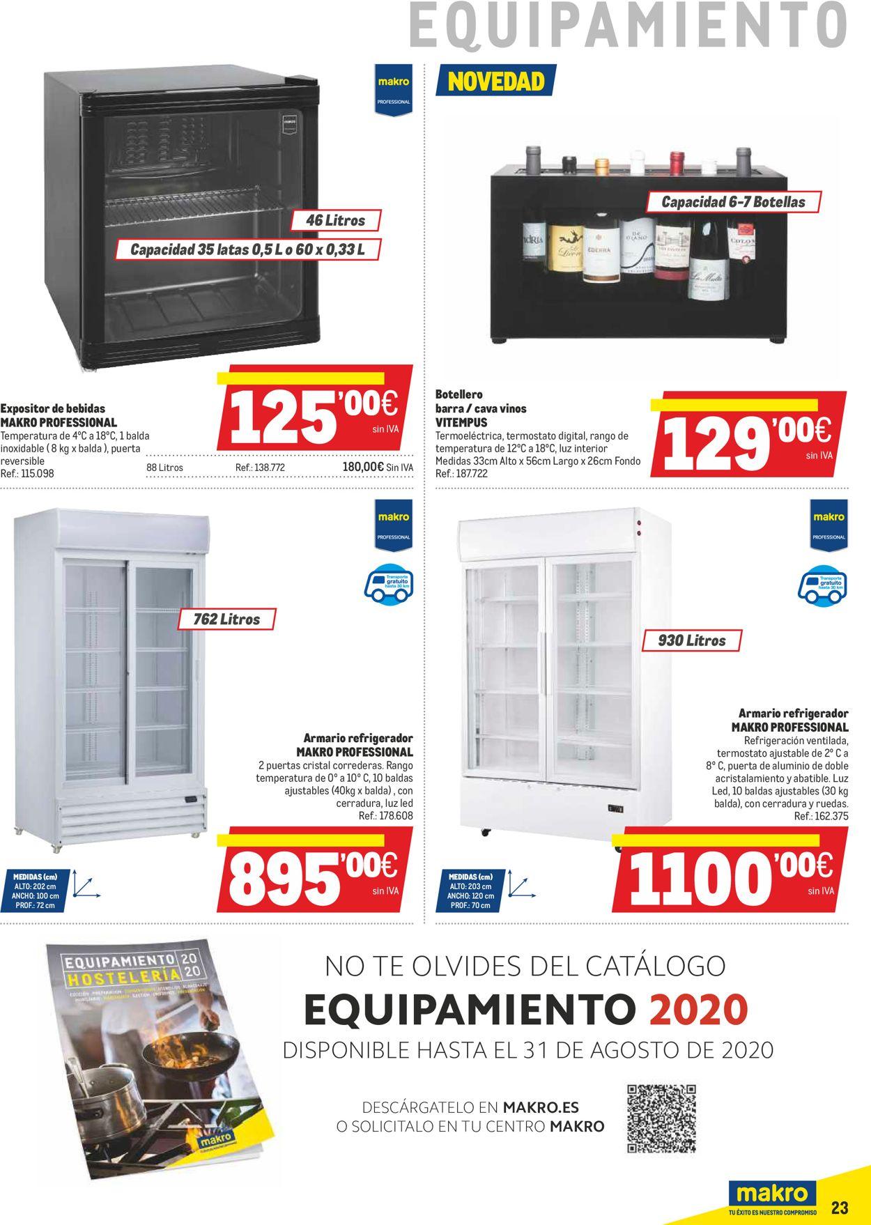 Makro Folleto - 19.03-15.04.2020 (Página 23)