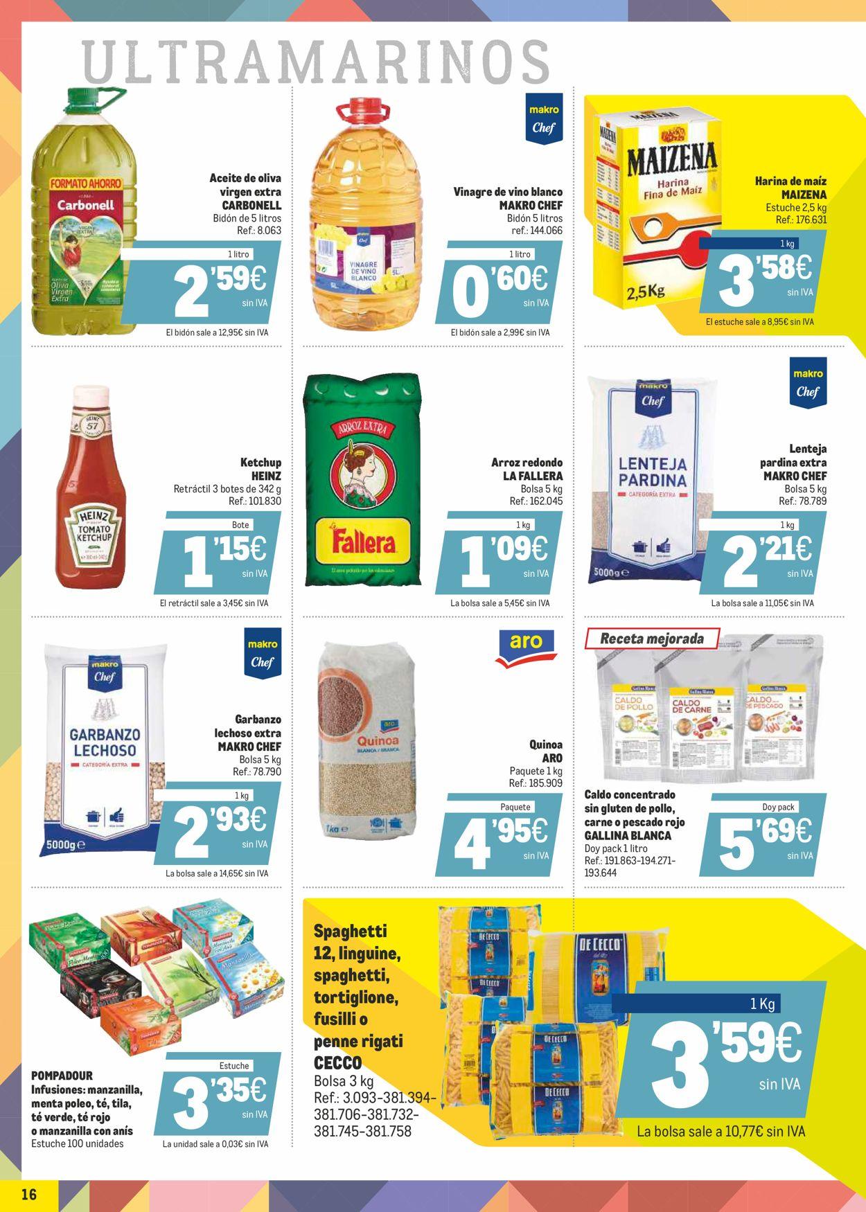 Makro Folleto - 01.10-14.10.2020 (Página 16)