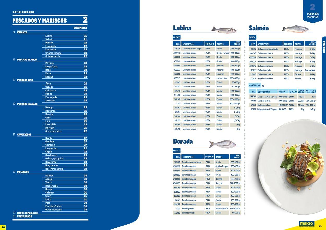 Makro Folleto - 13.11-20.12.2020 (Página 11)