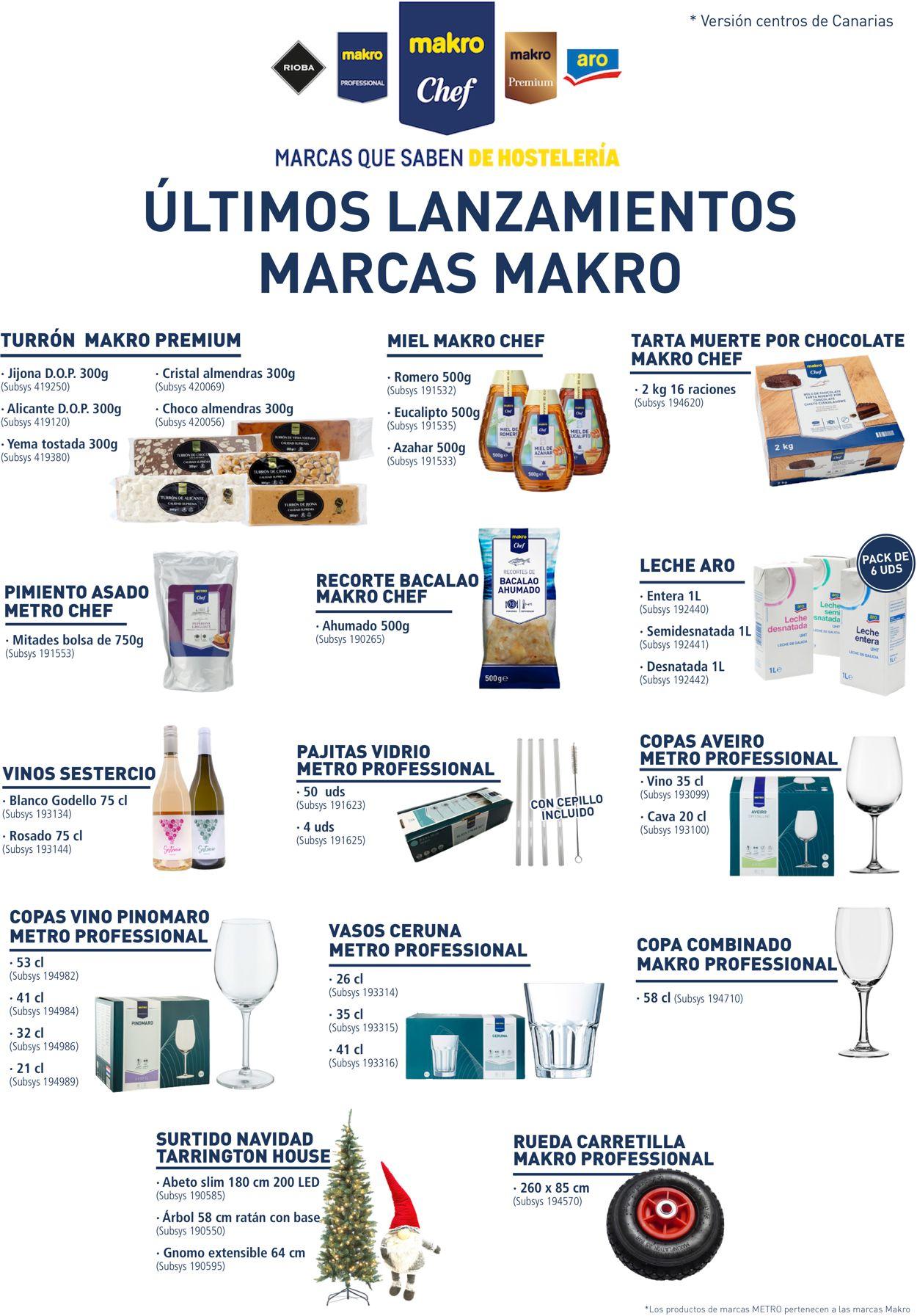Makro Novedades de Marcas 2020 Folleto - 14.12-31.12.2020