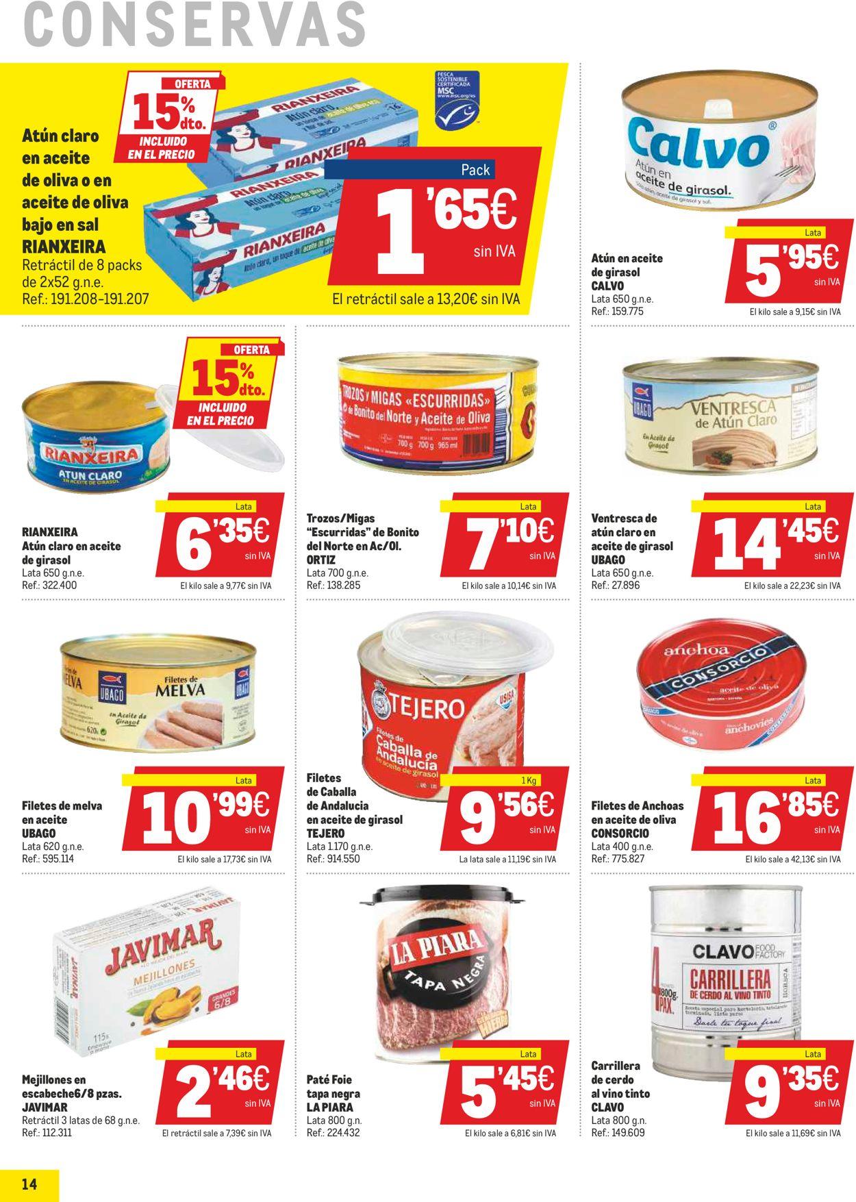 Makro Folleto - 07.01-20.01.2021 (Página 14)