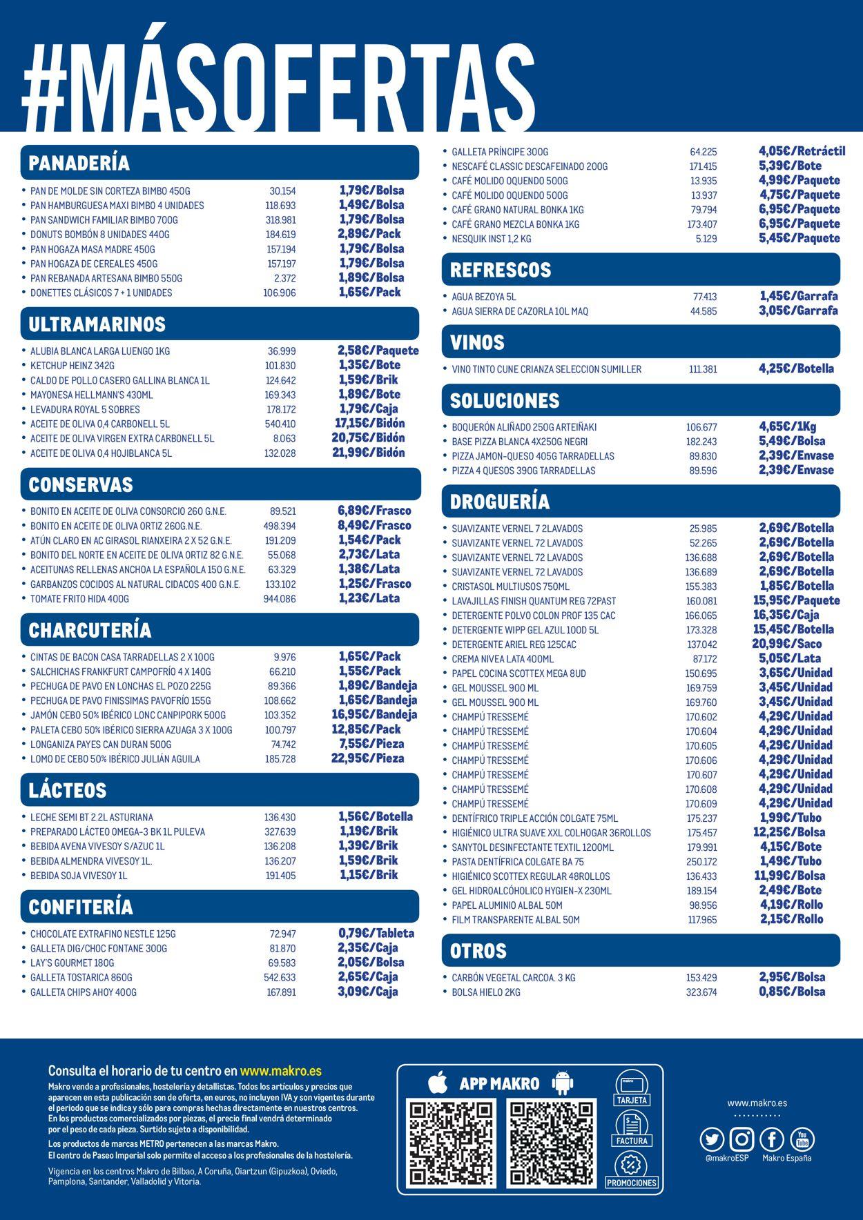 Makro Folleto - 01.02-31.03.2021 (Página 2)