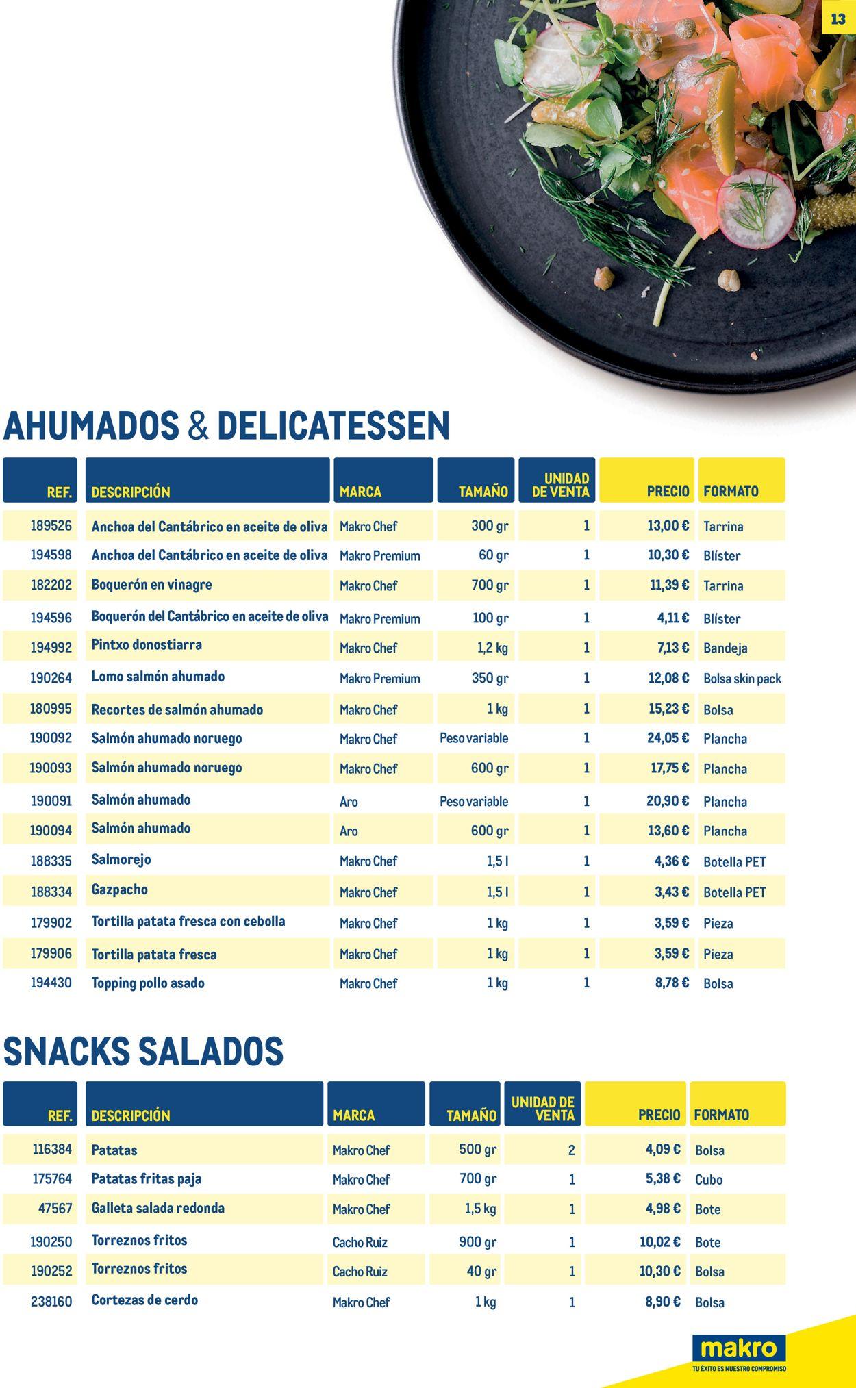 Makro Especial Verano Folleto - 18.03-31.05.2021 (Página 13)
