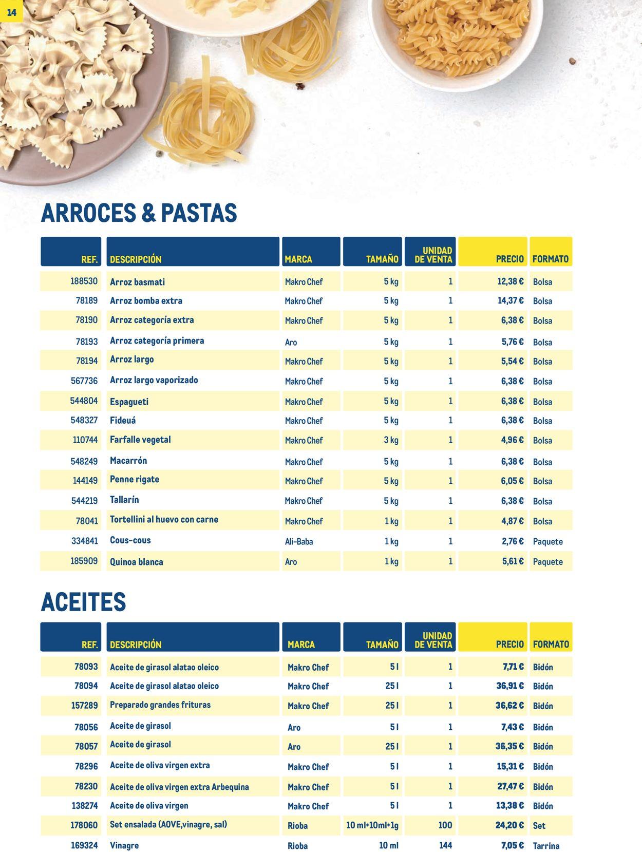 Makro Especial Verano Folleto - 18.03-31.05.2021 (Página 14)