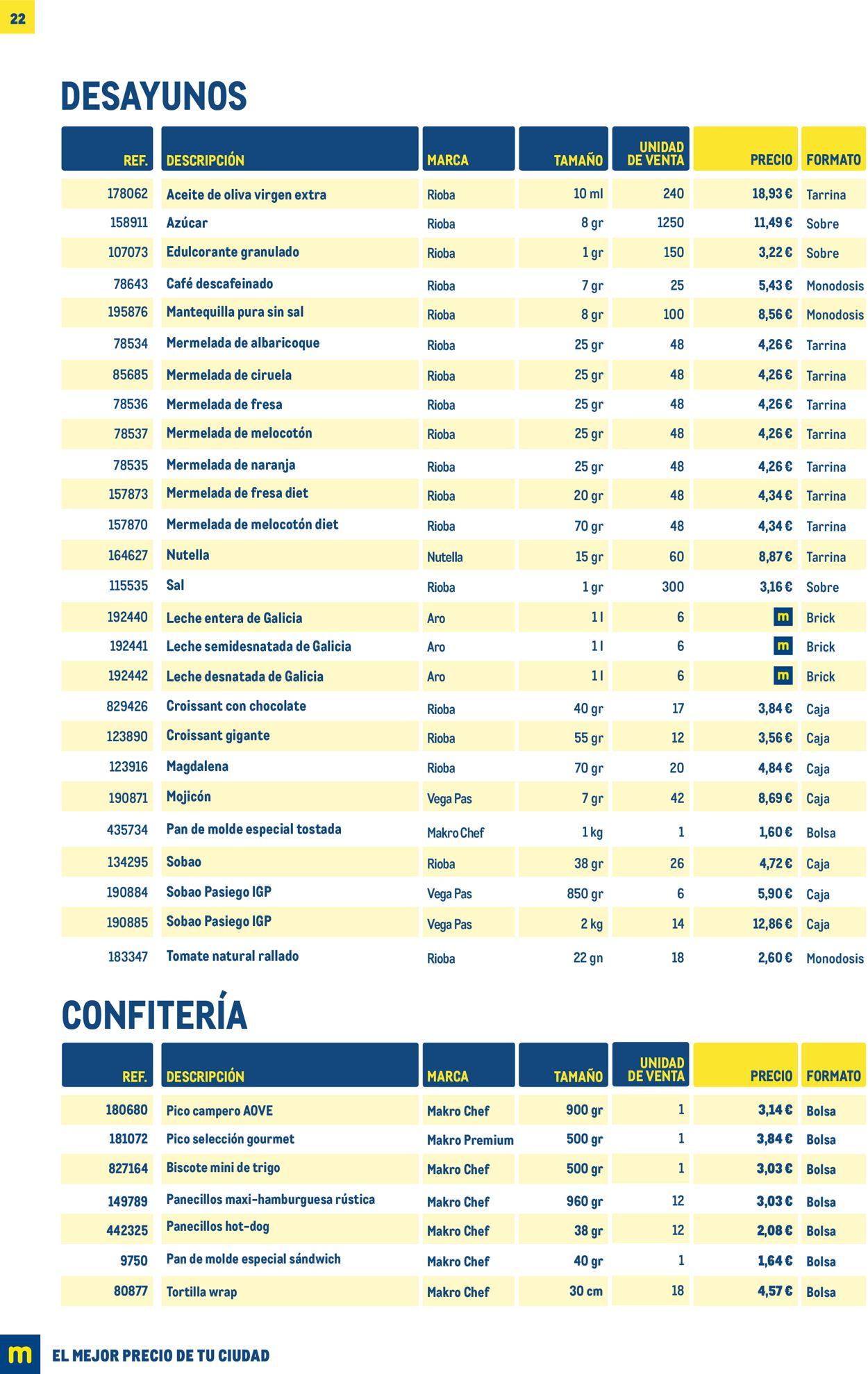 Makro Especial Verano Folleto - 18.03-31.05.2021 (Página 22)