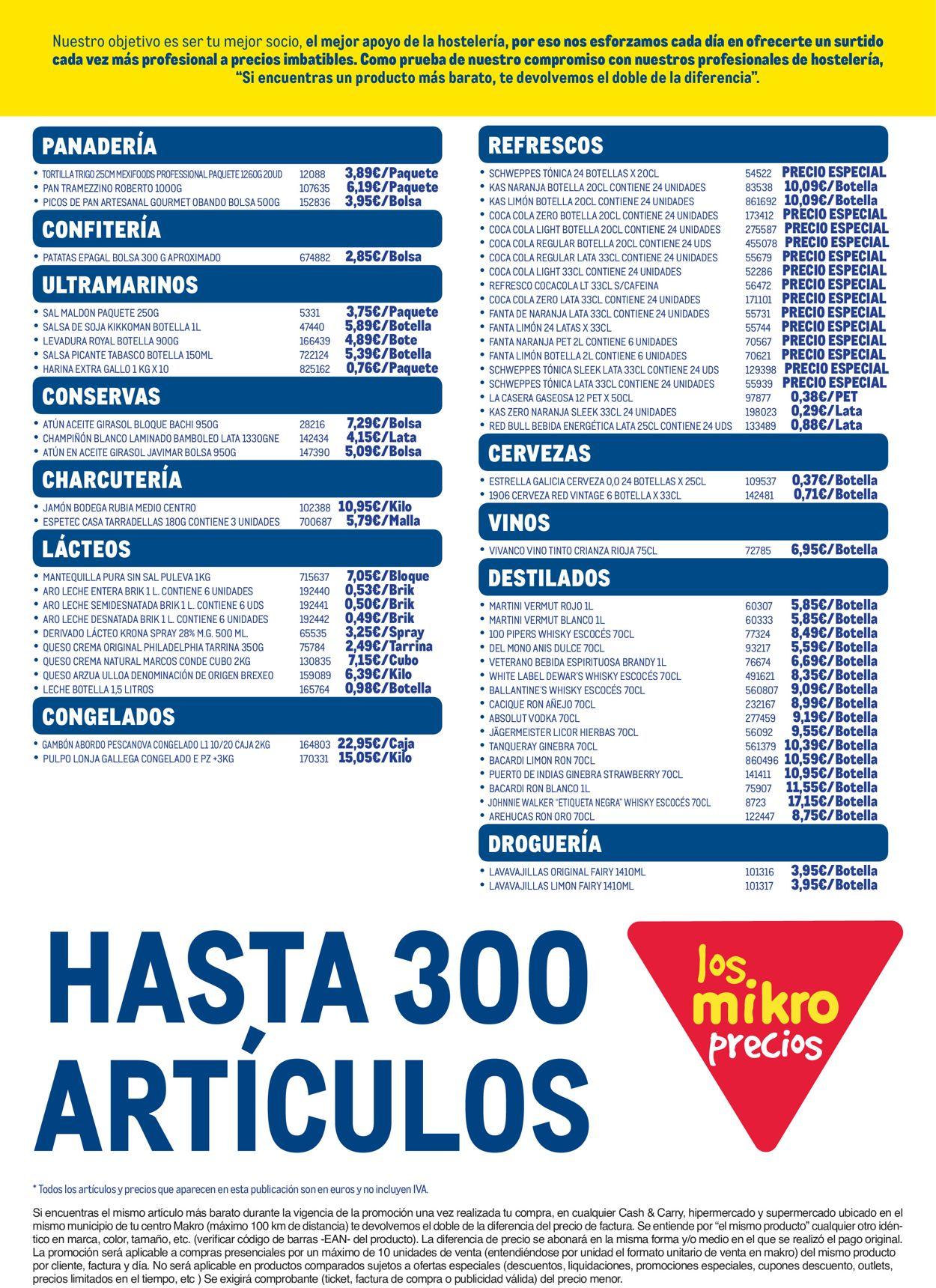 Makro Folleto - 18.03-14.04.2021 (Página 7)
