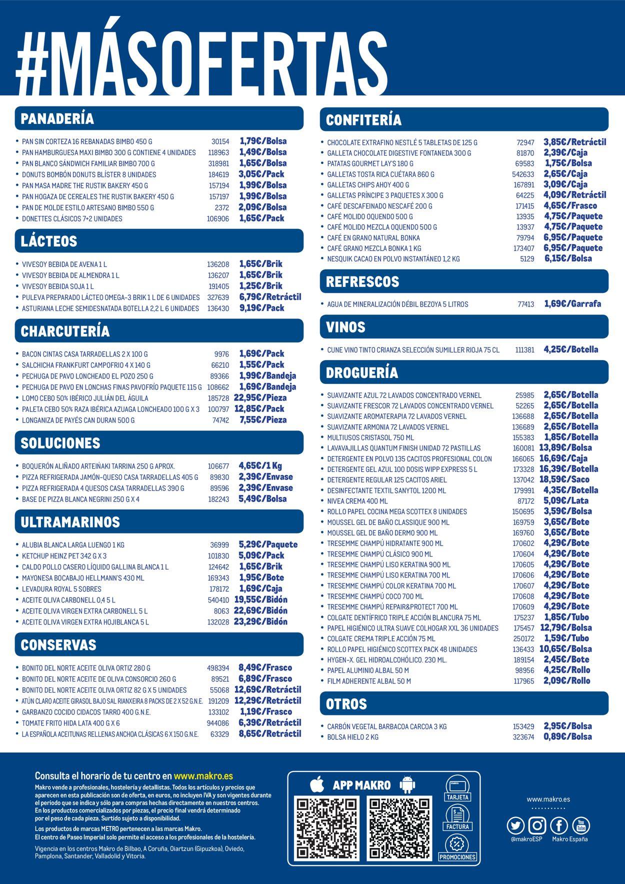 Makro Folleto - 01.04-30.06.2021 (Página 2)