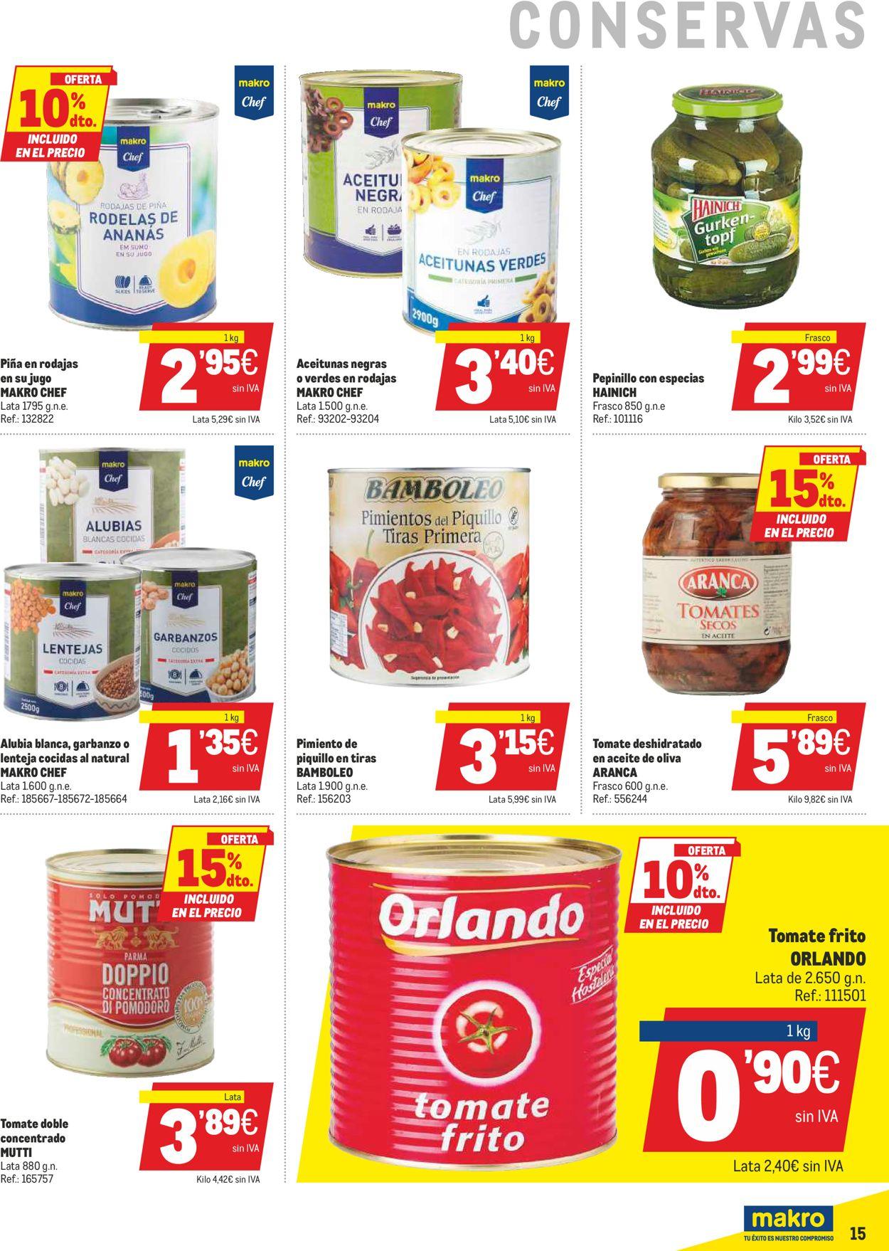 Makro Folleto - 03.06-16.06.2021 (Página 15)