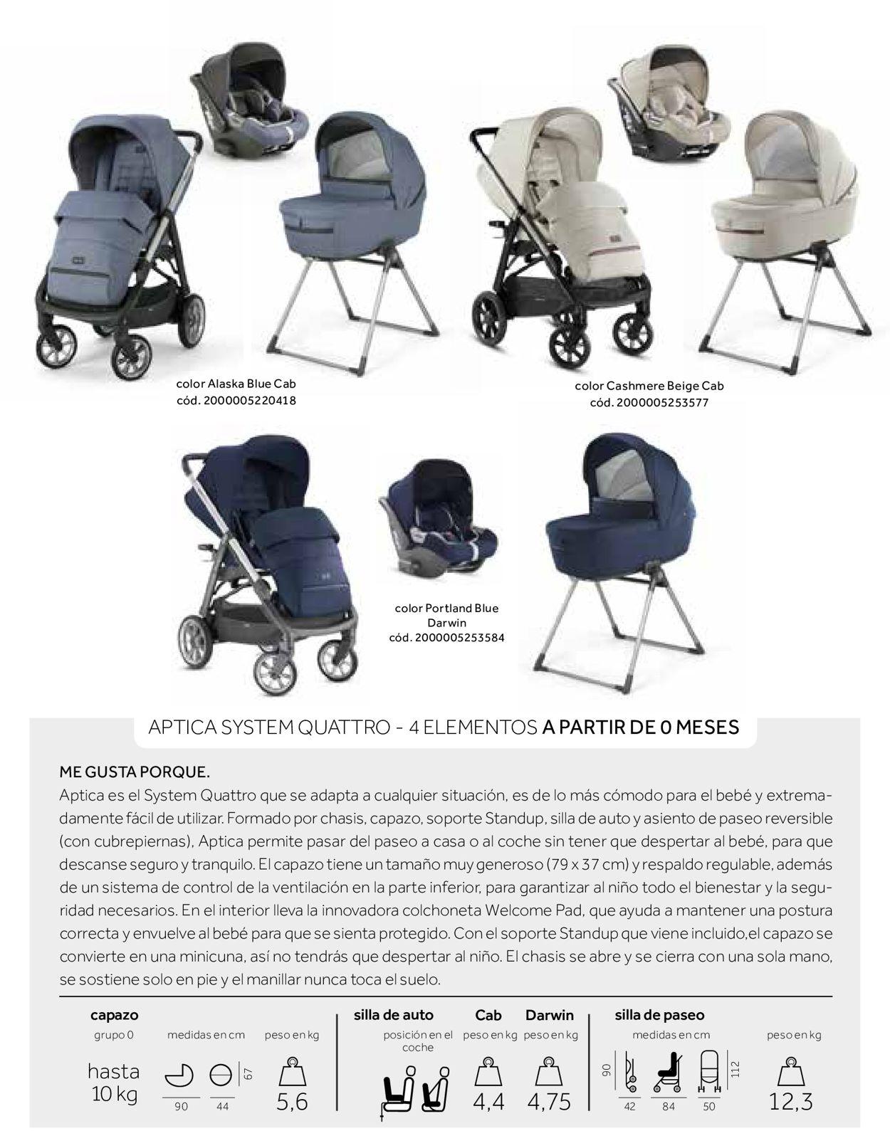 Prenatal Folleto - 01.04-31.08.2021 (Página 21)