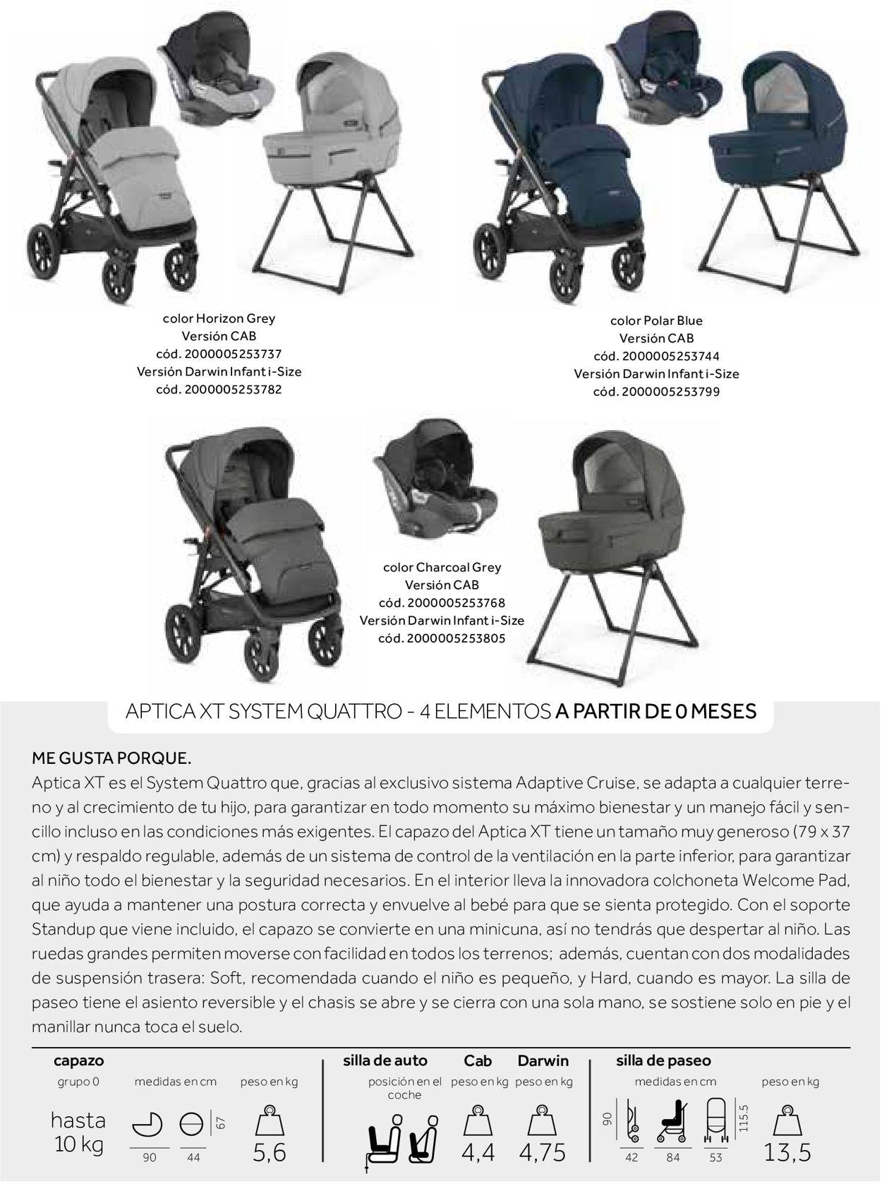 Prenatal Folleto - 01.04-31.08.2021 (Página 25)