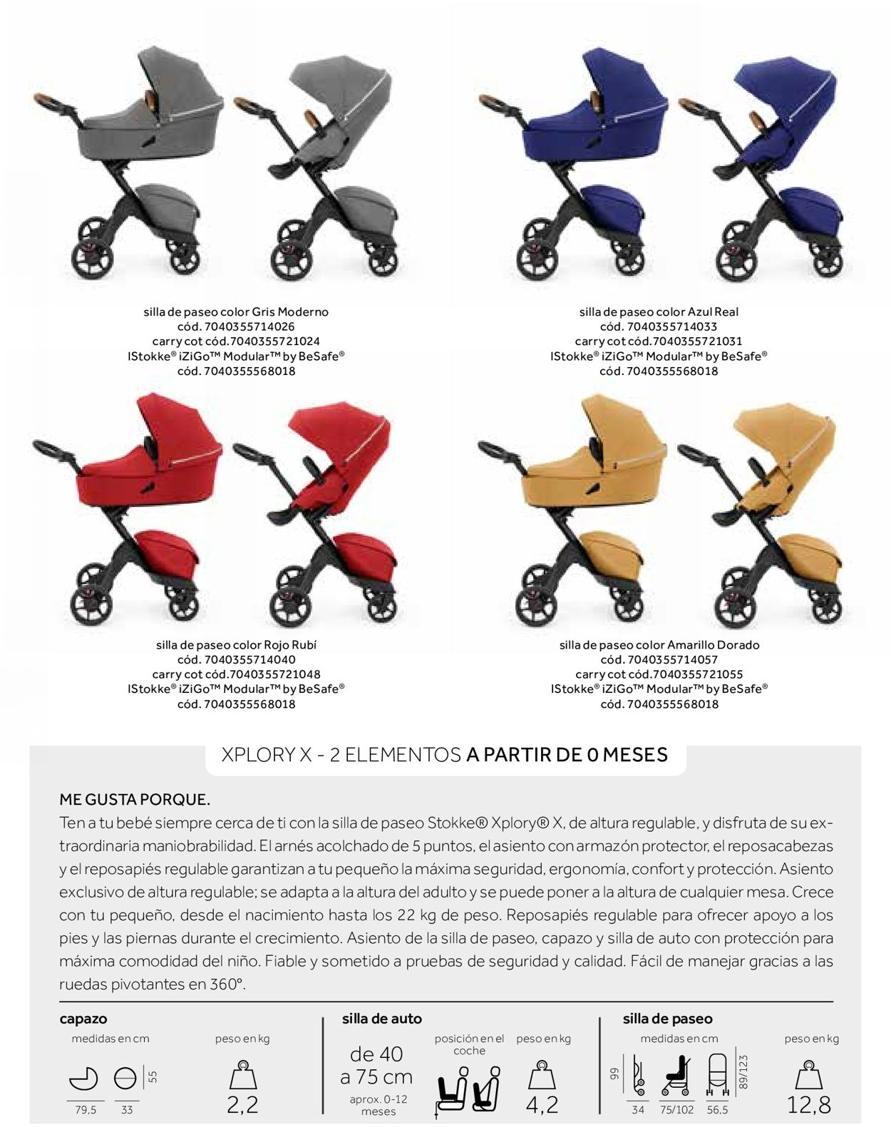 Prenatal Folleto - 01.04-31.08.2021 (Página 79)
