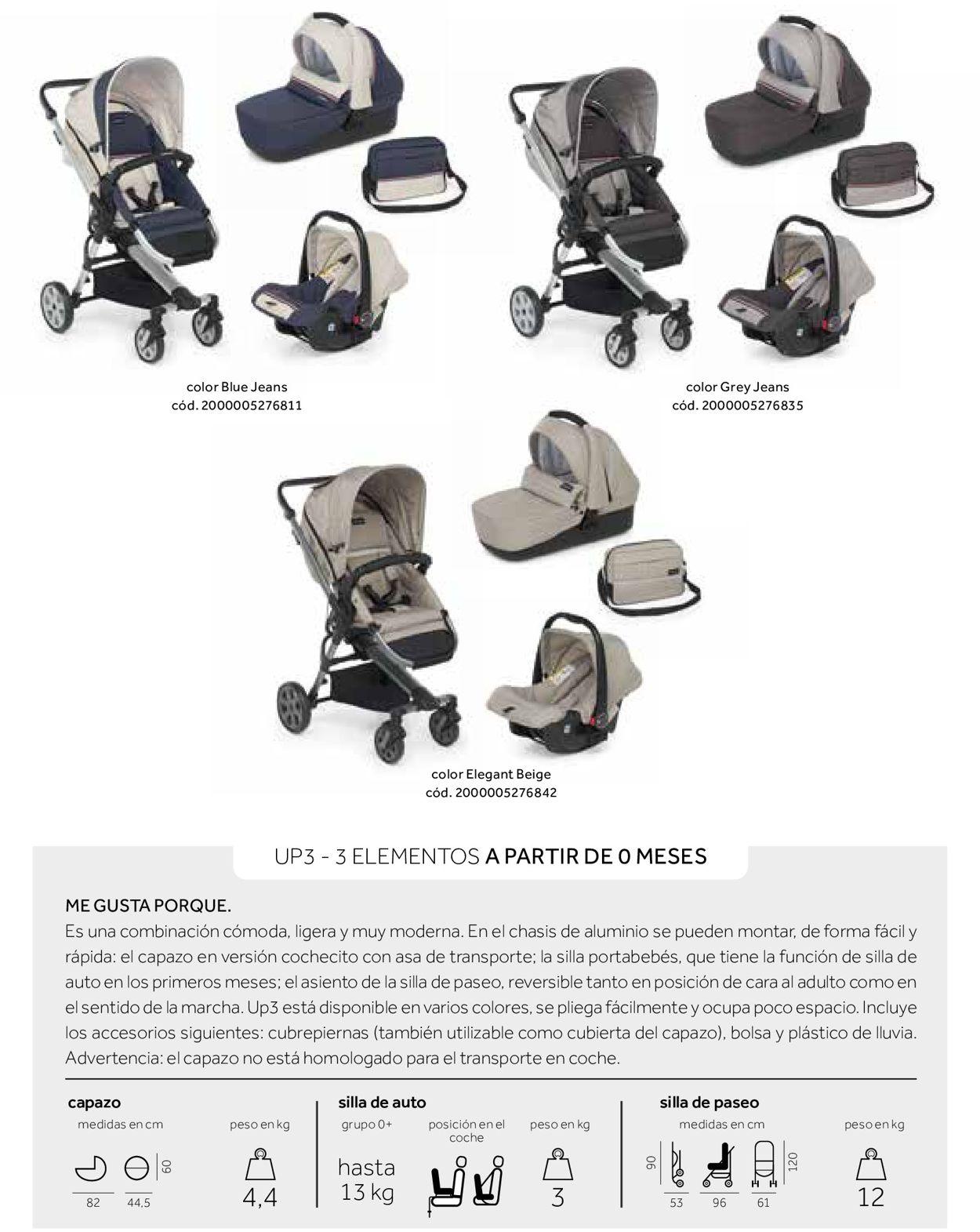 Prenatal Folleto - 01.04-31.08.2021 (Página 87)