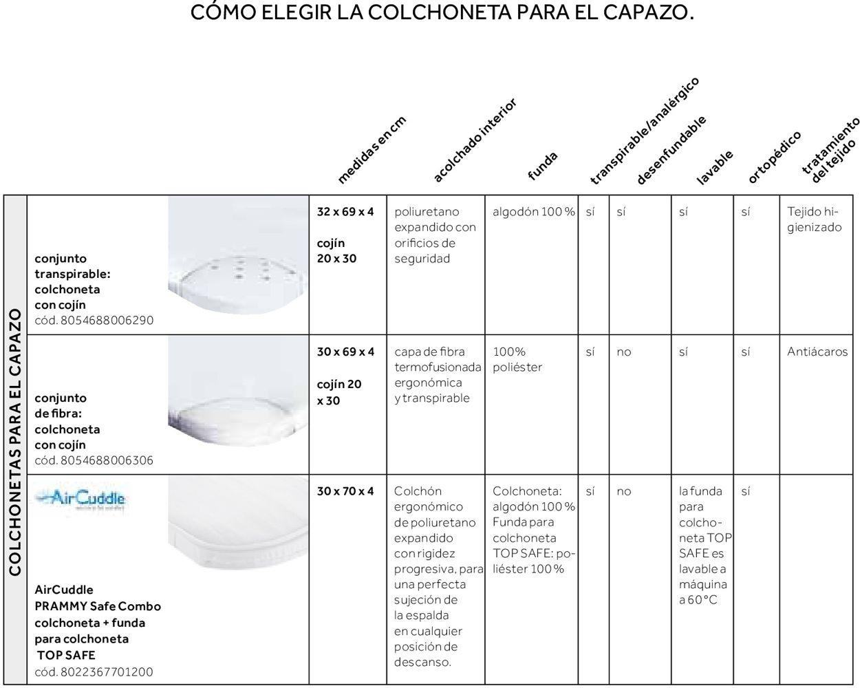 Prenatal Folleto - 01.04-31.08.2021 (Página 108)