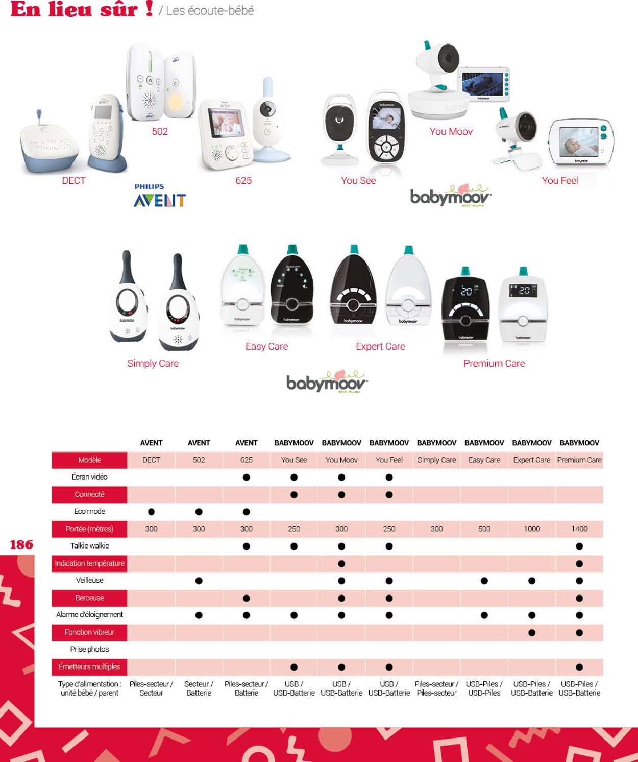autour de bébé Catalogue - 03.03-31.12.2020 (Page 188)