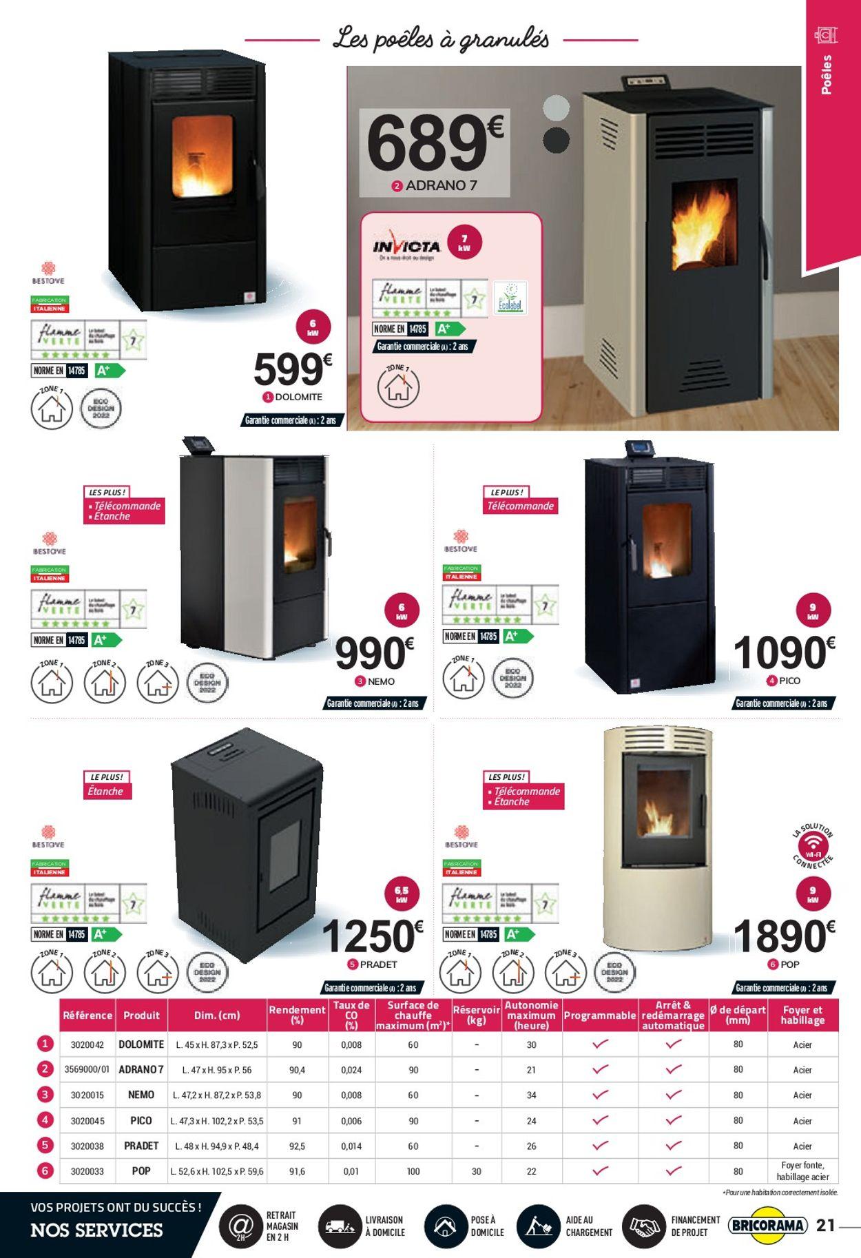 Bricorama Catalogue - 26.08-13.09.2020 (Page 21)