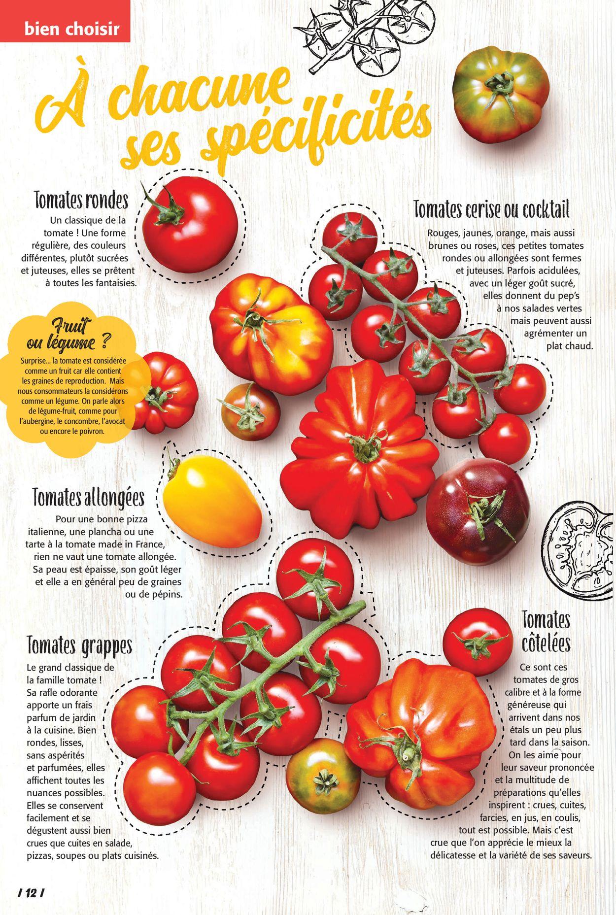 Carrefour Catalogue - 01.06-30.06.2020 (Page 12)