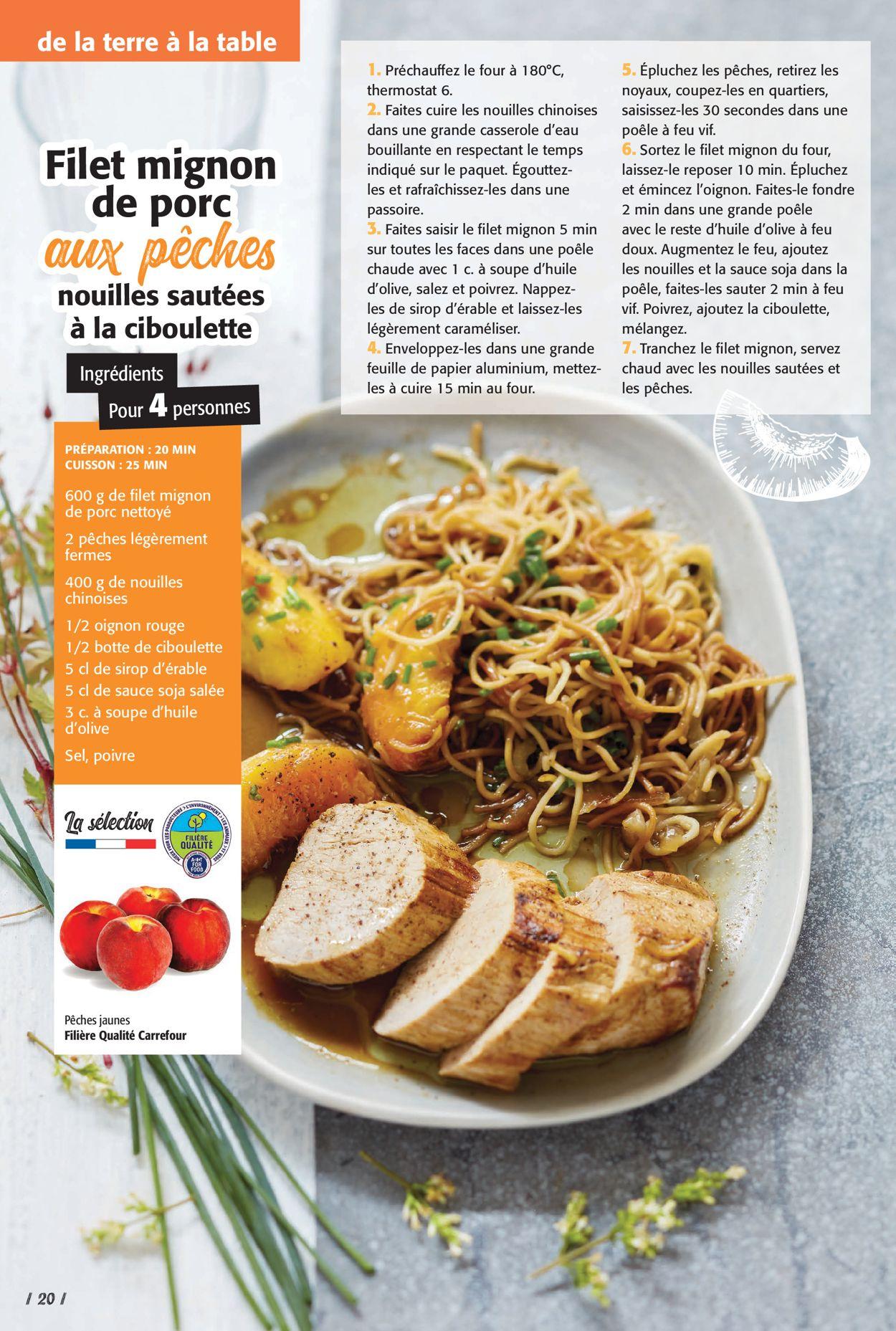 Carrefour Catalogue - 01.08-31.08.2020 (Page 20)