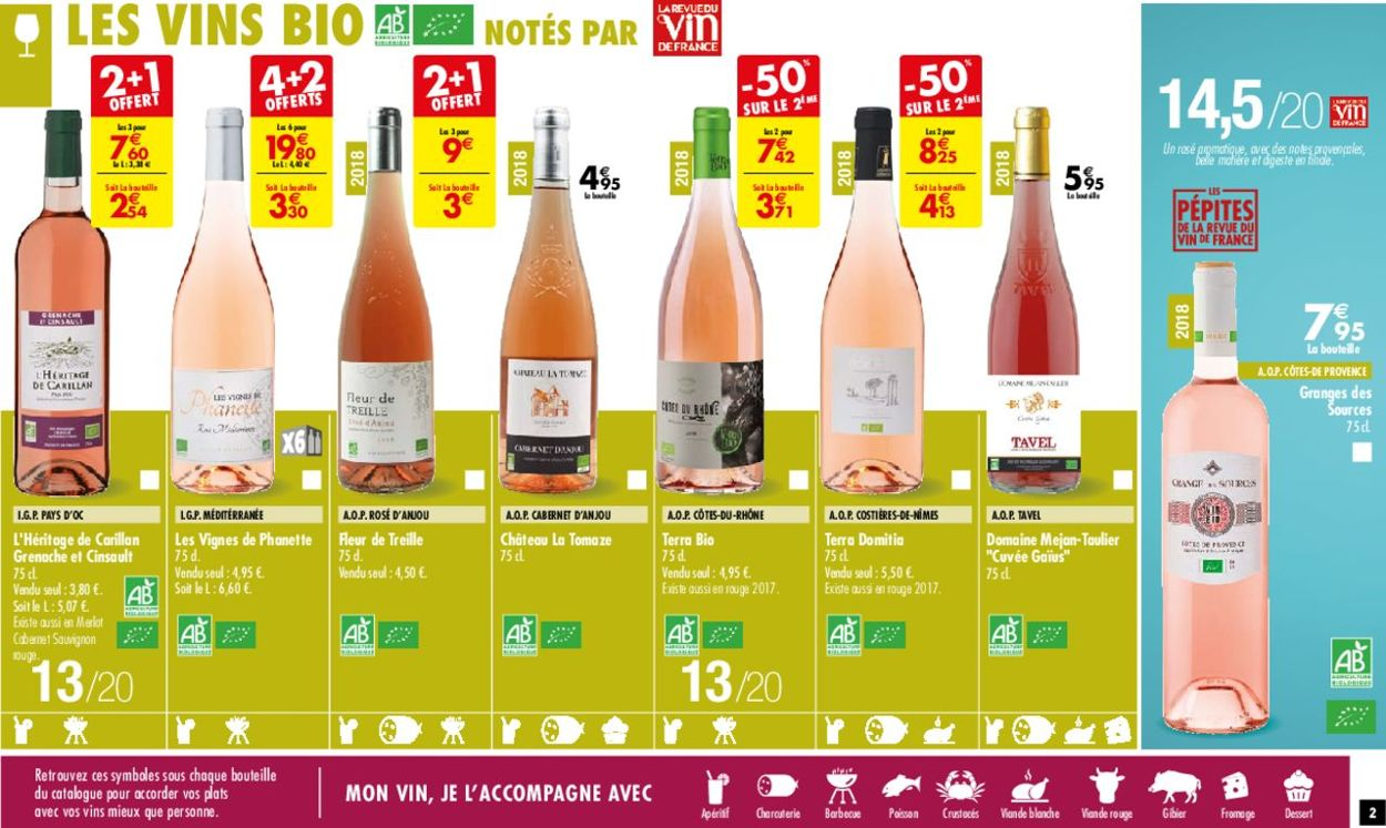 Carrefour Catalogue - 28.05-10.06.2019 (Page 2)