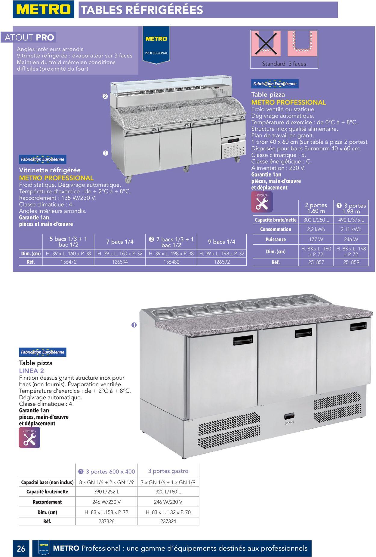 Metro Catalogue - 05.12-31.08.2020 (Page 25)