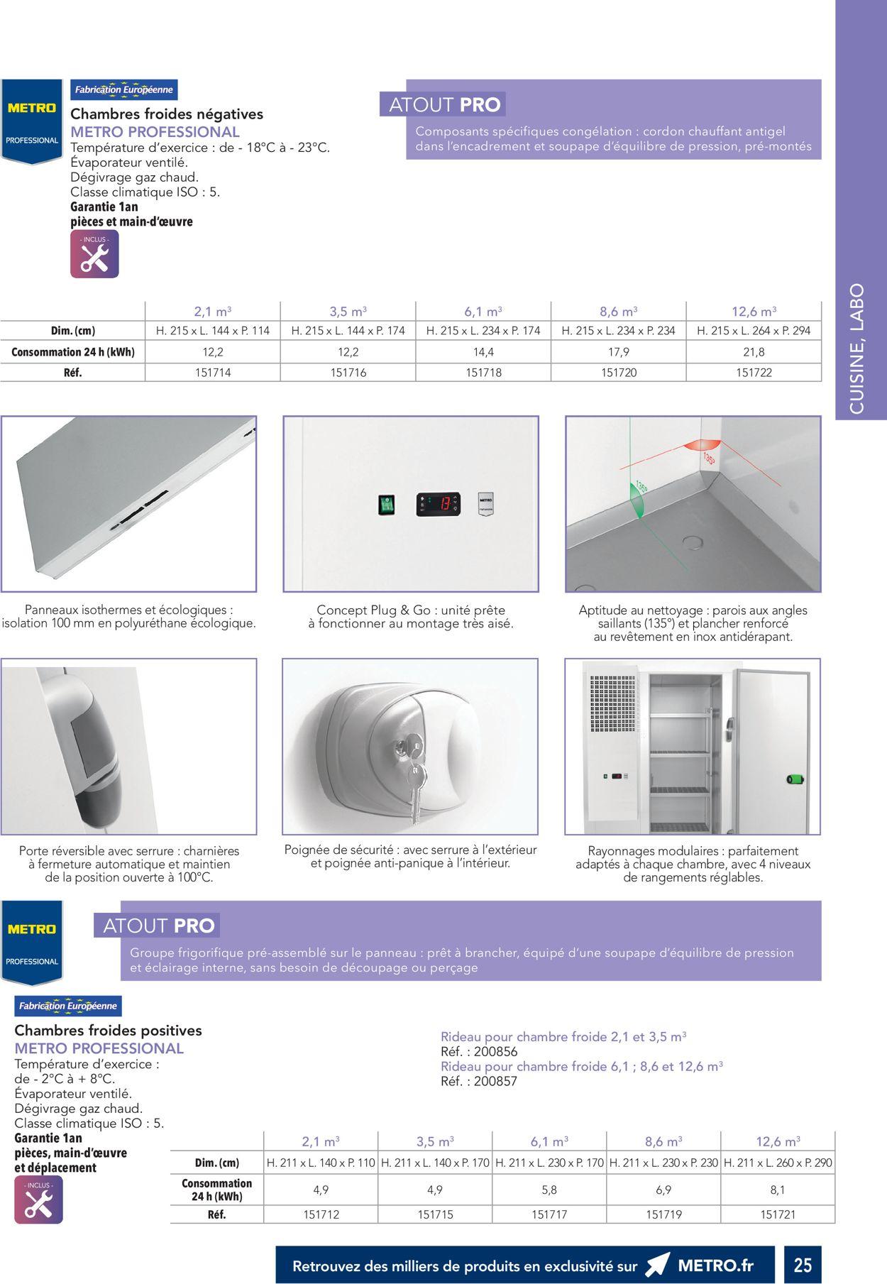 Metro Catalogue - 05.12-29.02.2020 (Page 25)