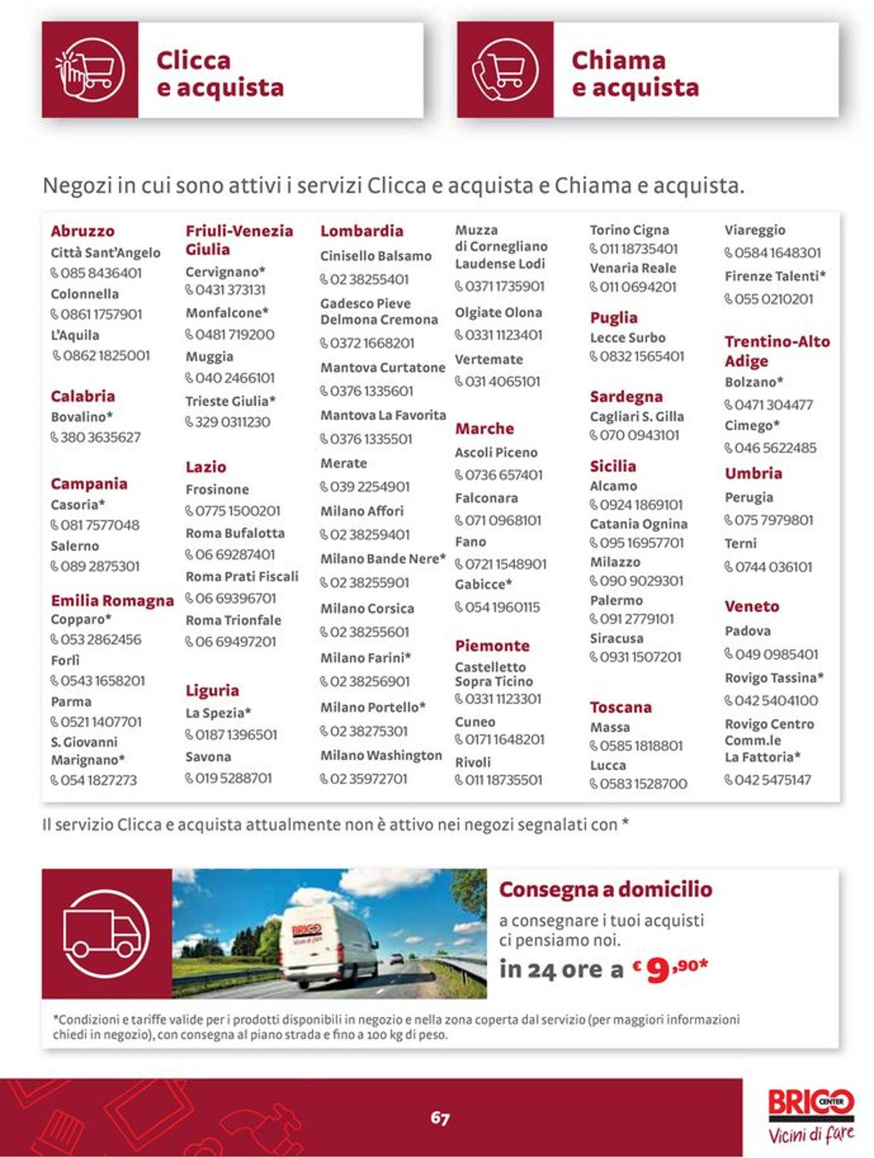 Volantino Bricocenter - Offerte 09/07-01/08/2021 (Pagina 67)