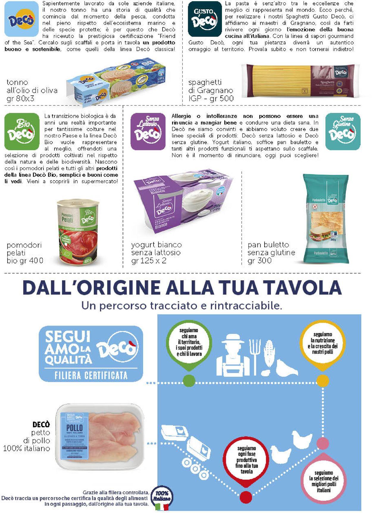 Volantino Deco - Offerte 29/06-08/07/2021 (Pagina 9)