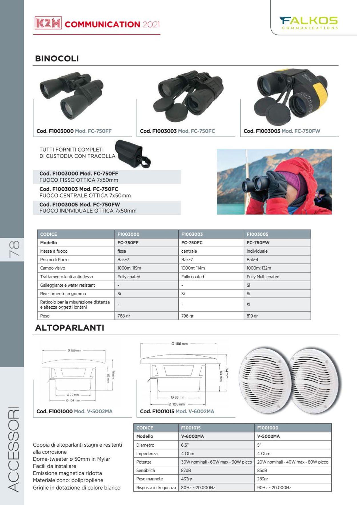 Volantino GBC - Offerte 15/04-30/11/2021 (Pagina 78)