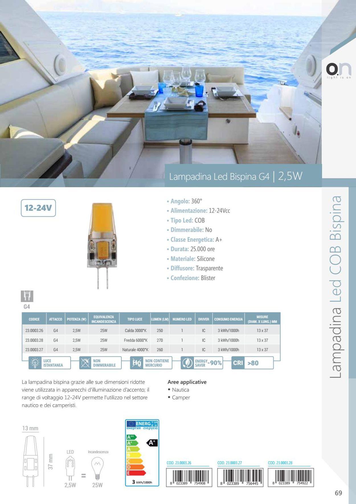 Volantino GBC - Offerte 21/04-30/06/2021 (Pagina 69)