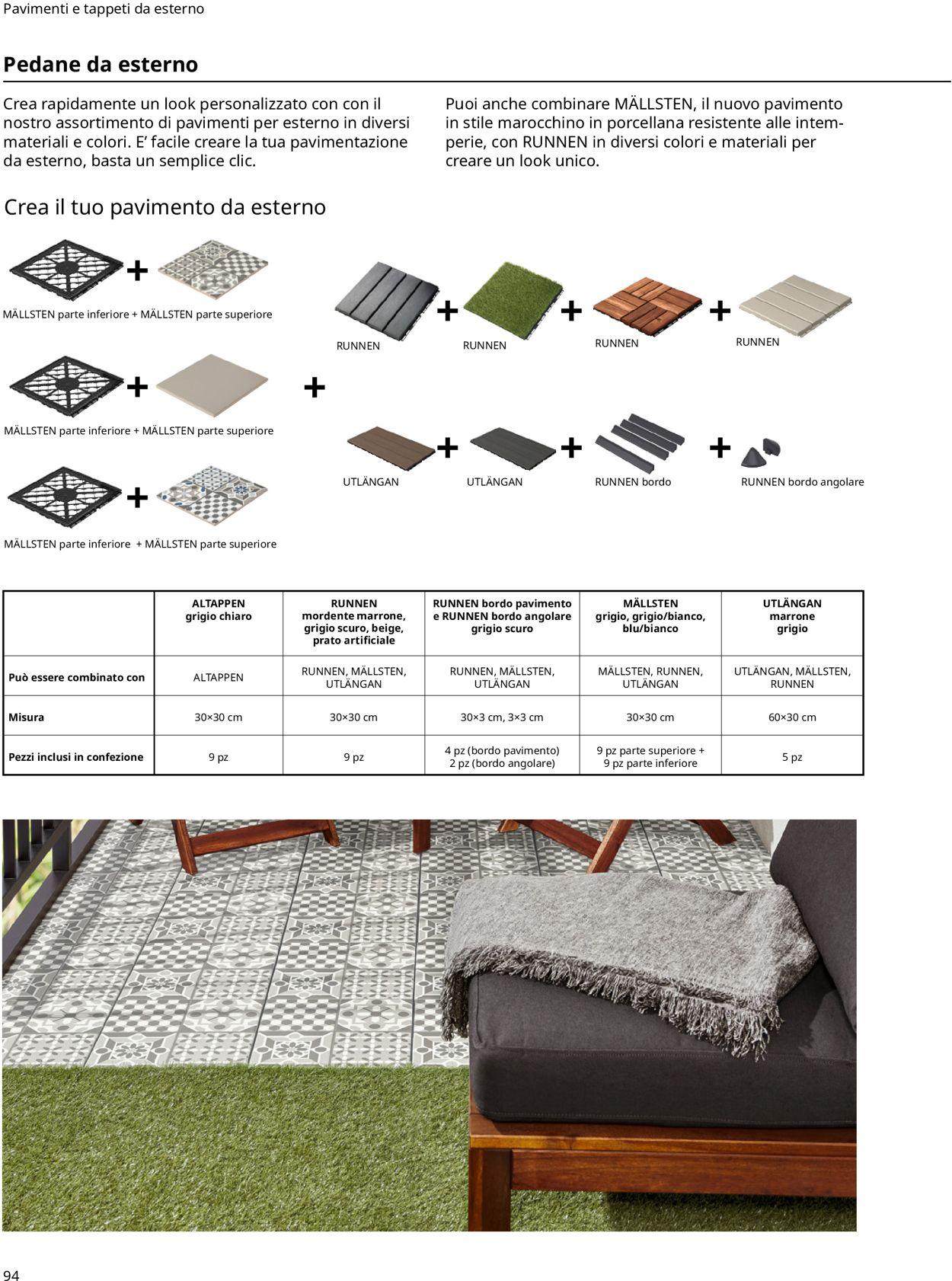 Volantino IKEA - Offerte 01/03-31/08/2021 (Pagina 94)