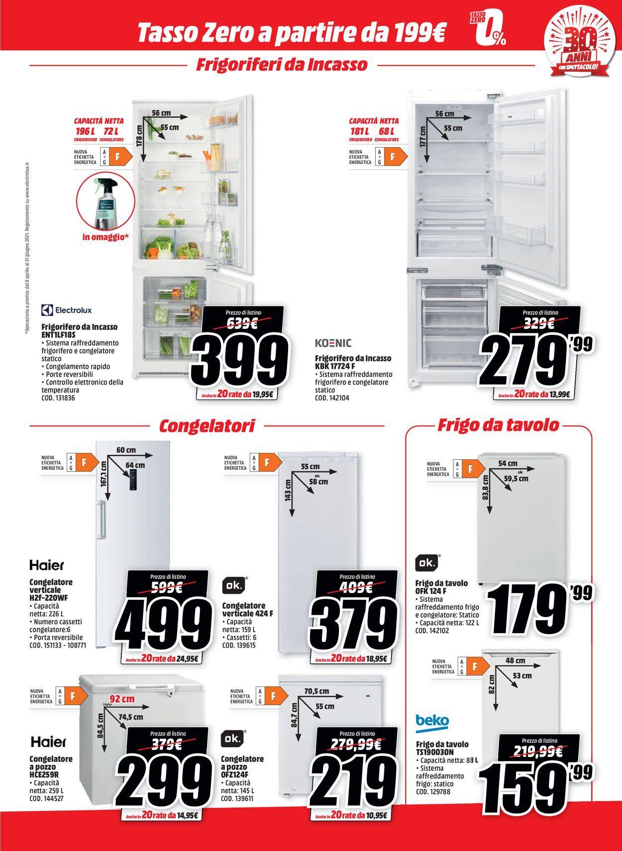 Volantino Media World - Offerte 14/06-30/06/2021 (Pagina 5)