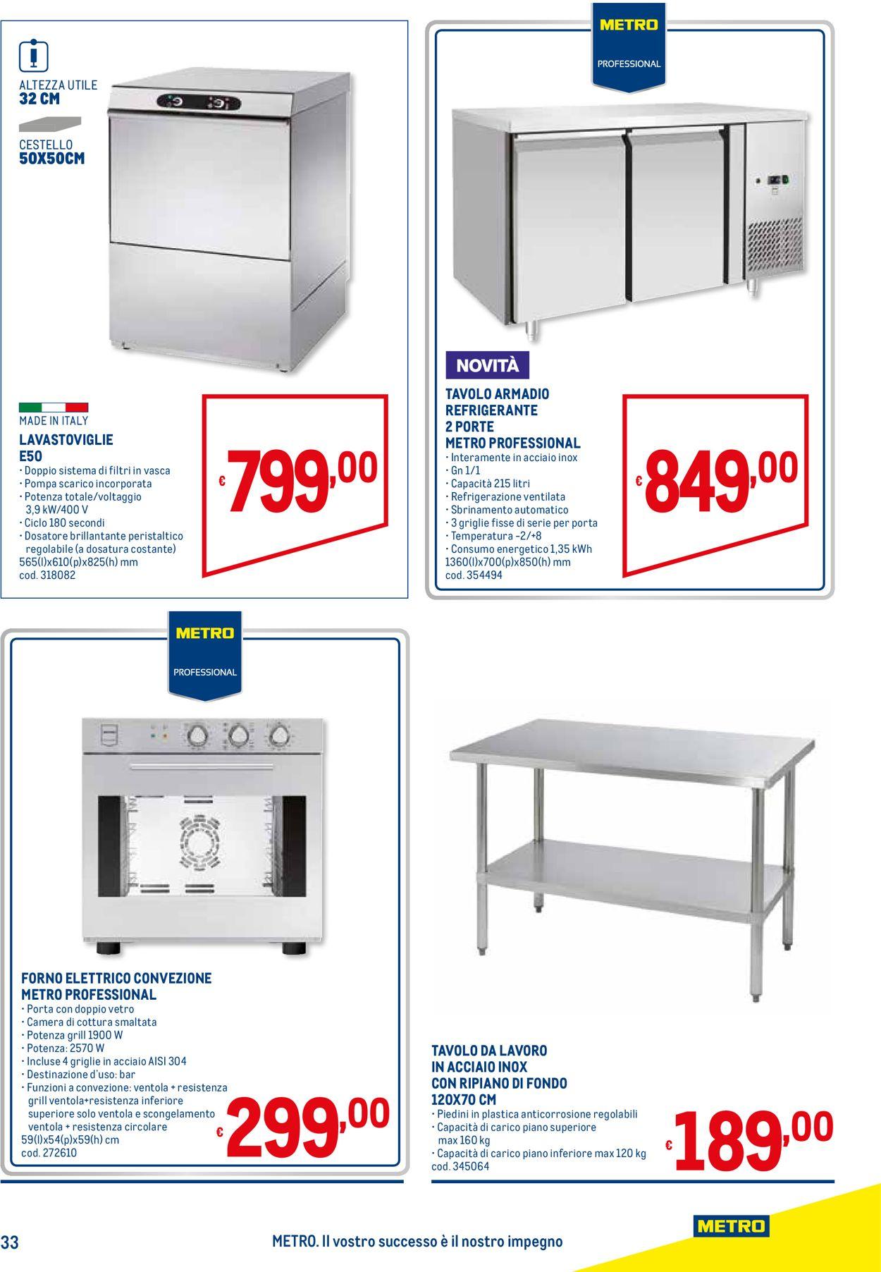 Volantino Metro - Offerte 28/01-24/02/2021 (Pagina 33)