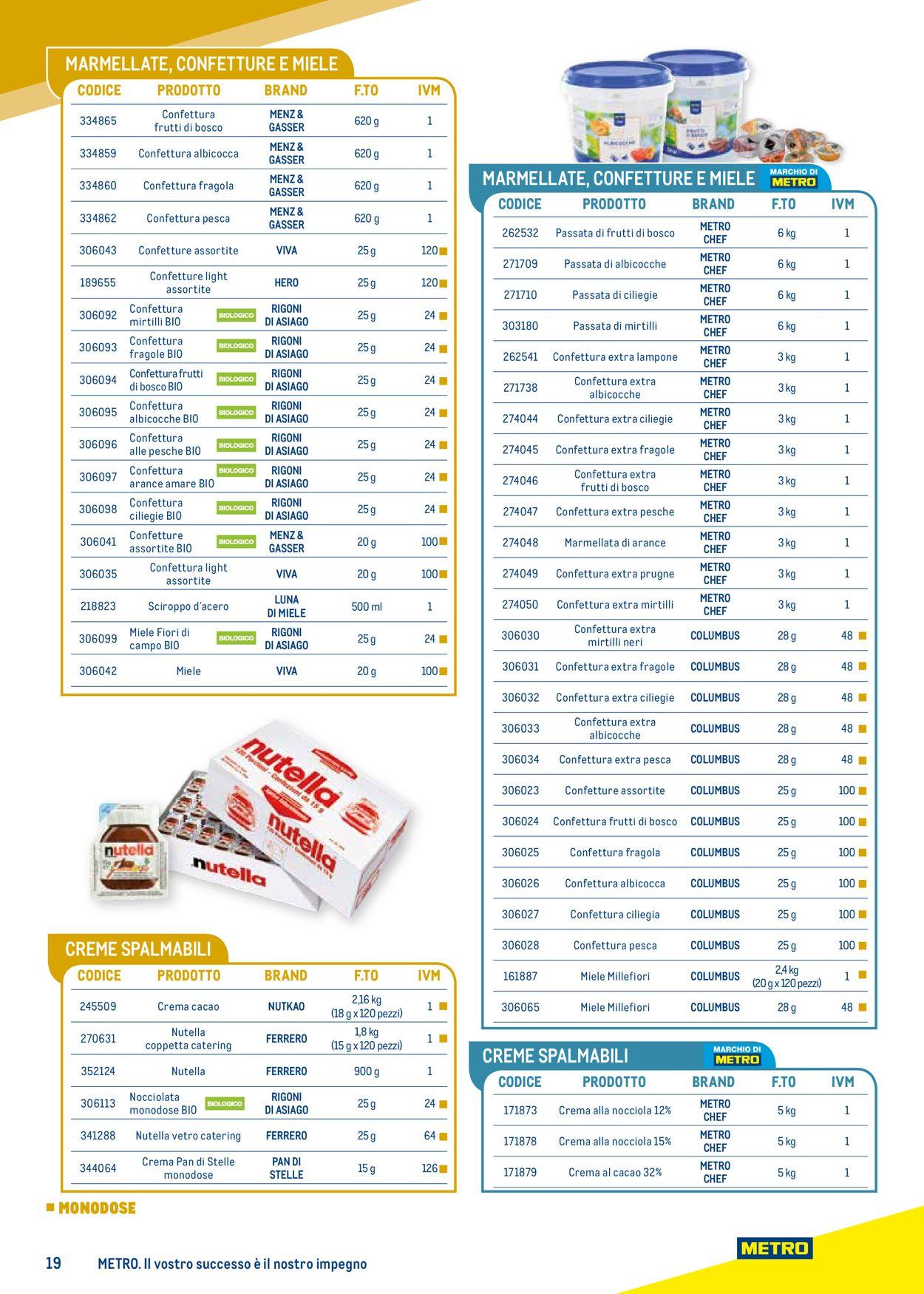 Volantino Metro - Offerte 25/03-24/03/2022 (Pagina 19)