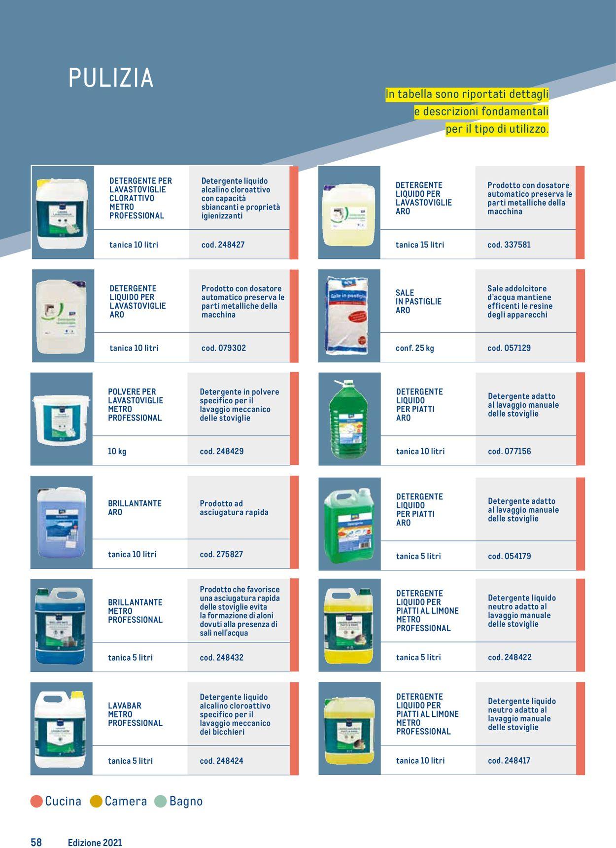 Volantino Metro - Offerte 25/03-24/03/2022 (Pagina 58)