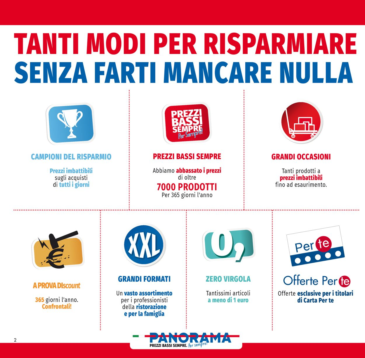 Volantino Pam Panorama - Offerte 06/04-21/04/2021 (Pagina 2)
