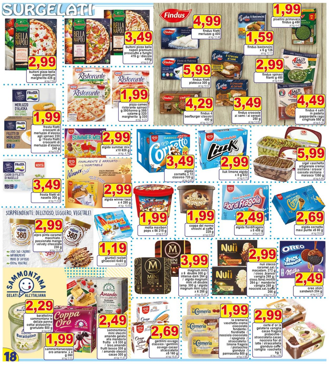 Volantino Pewex - Offerte 29/07-06/08/2020 (Pagina 18)